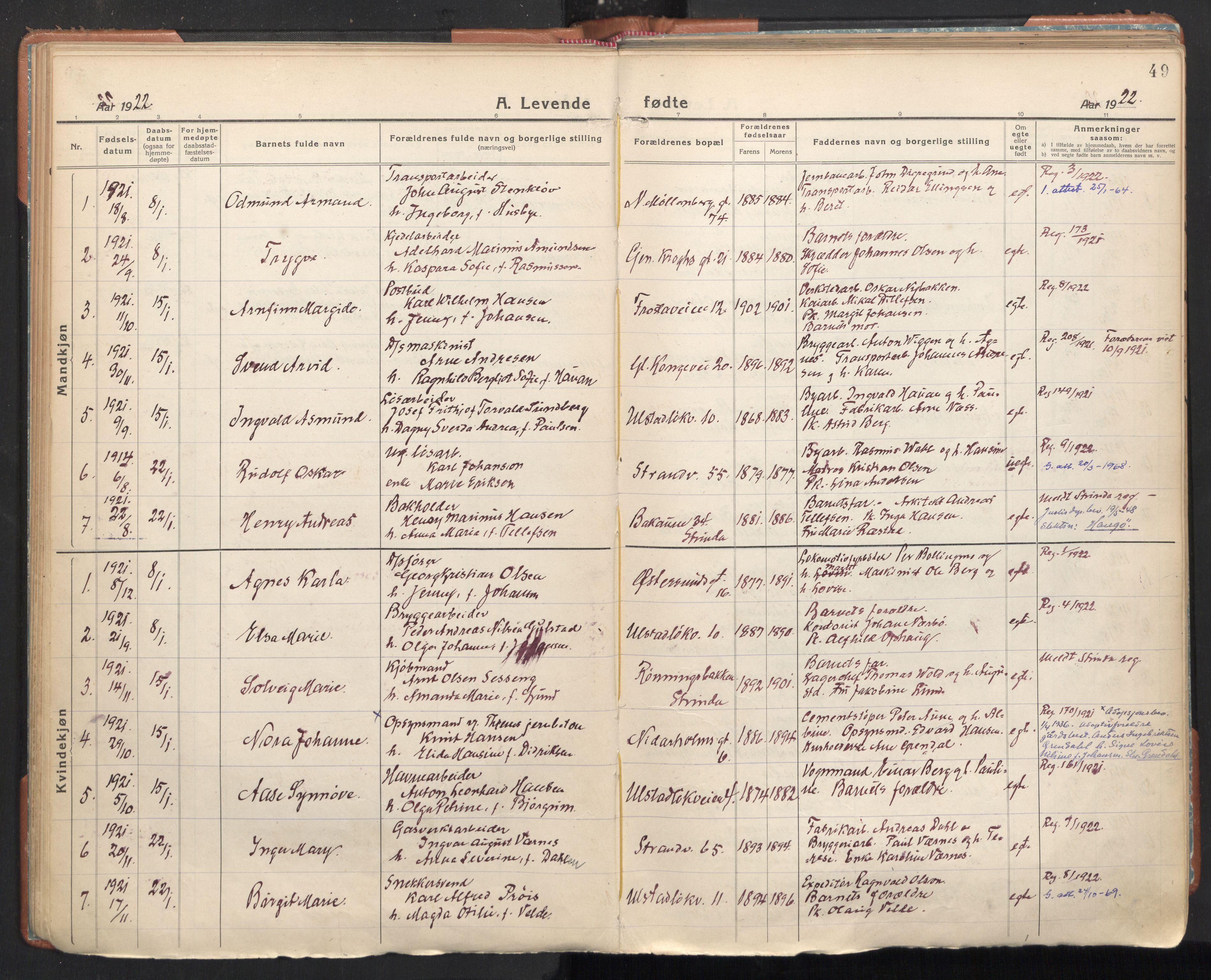 SAT, Ministerialprotokoller, klokkerbøker og fødselsregistre - Sør-Trøndelag, 605/L0248: Ministerialbok nr. 605A10, 1920-1937, s. 49
