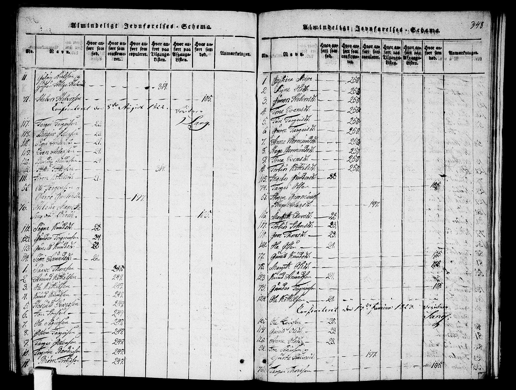 SAKO, Fyresdal kirkebøker, G/Ga/L0001: Klokkerbok nr. I 1, 1816-1840, s. 348