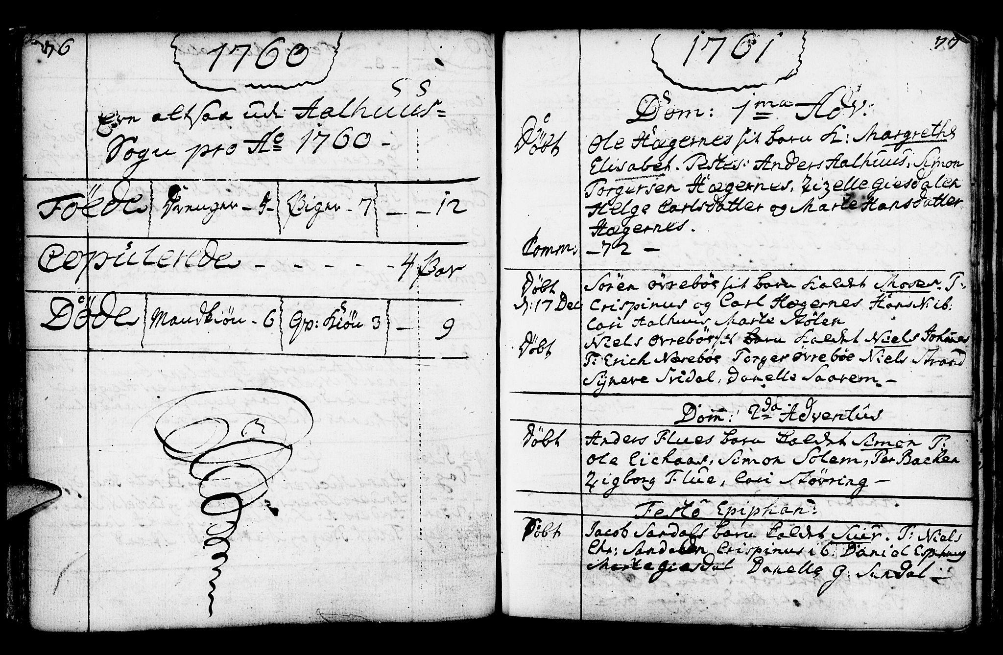 SAB, Jølster Sokneprestembete, Ministerialbok nr. A 3, 1748-1789, s. 76-77