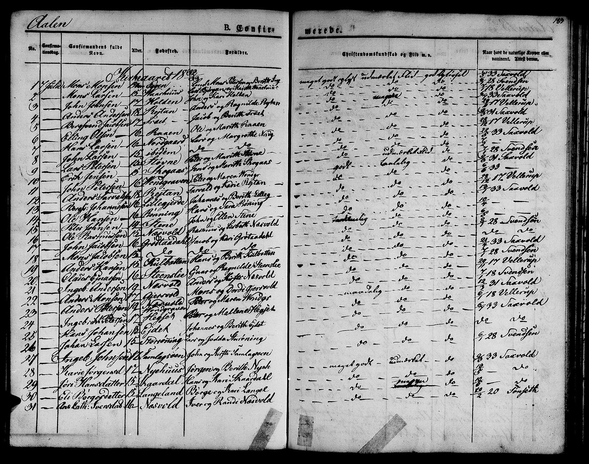 SAT, Ministerialprotokoller, klokkerbøker og fødselsregistre - Sør-Trøndelag, 685/L0959: Ministerialbok nr. 685A04 /3, 1829-1845, s. 183