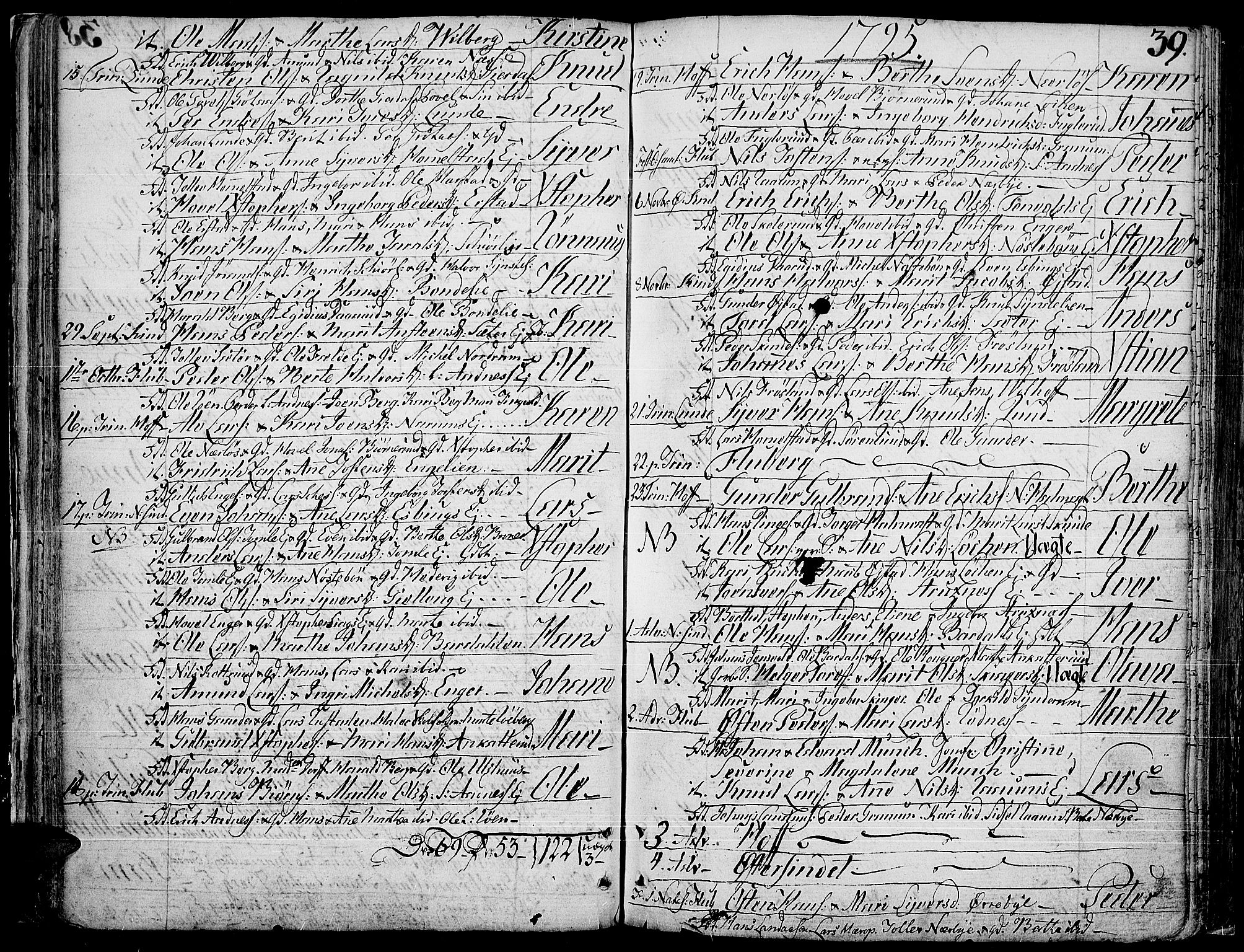 SAH, Land prestekontor, Ministerialbok nr. 6, 1784-1813, s. 39