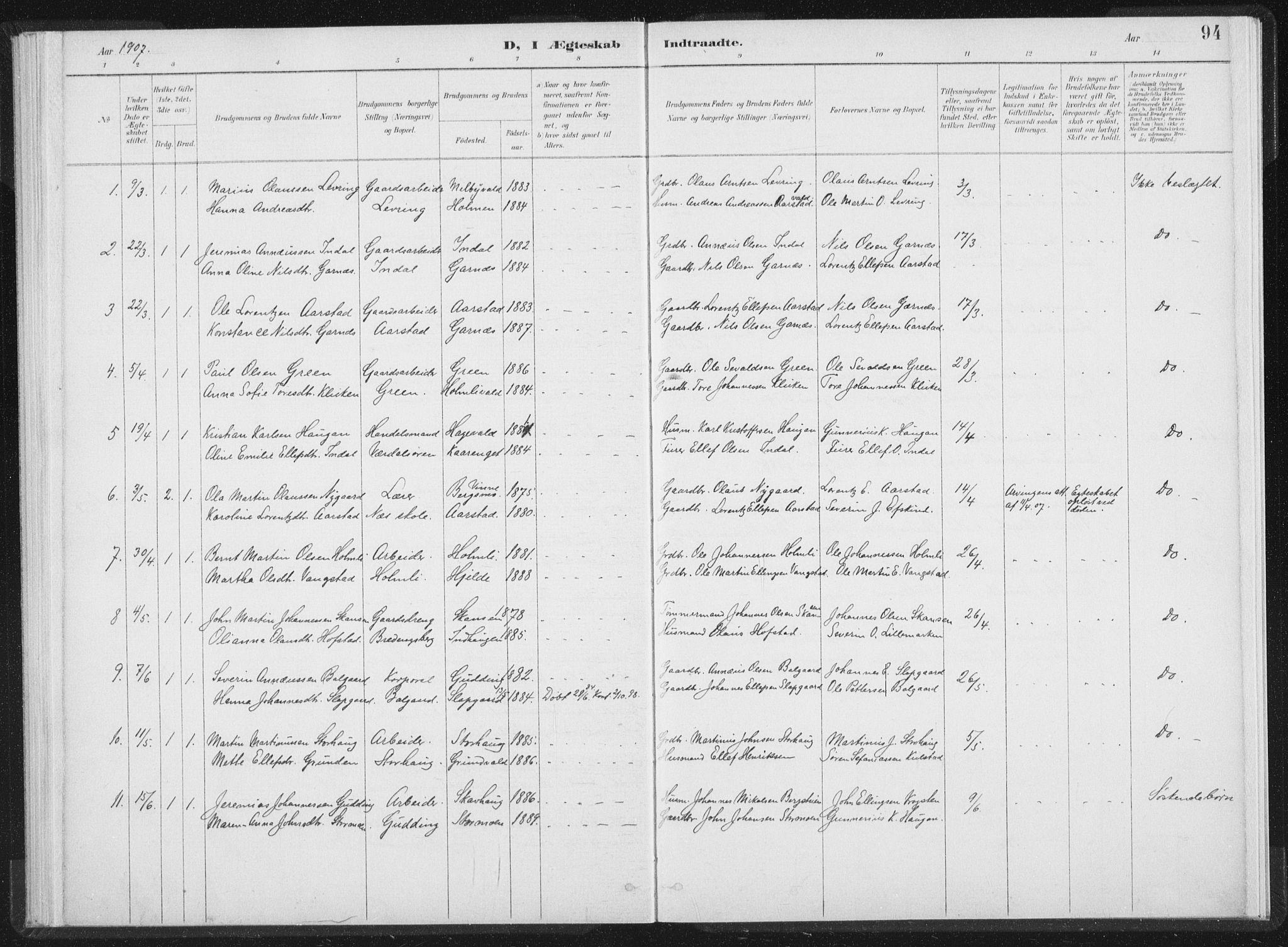 SAT, Ministerialprotokoller, klokkerbøker og fødselsregistre - Nord-Trøndelag, 724/L0263: Ministerialbok nr. 724A01, 1891-1907, s. 94