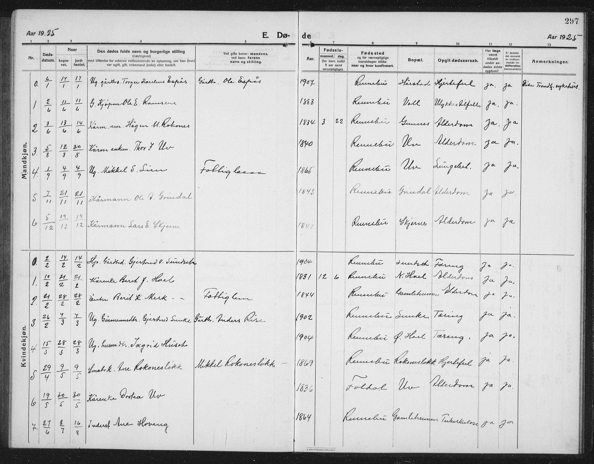 SAT, Ministerialprotokoller, klokkerbøker og fødselsregistre - Sør-Trøndelag, 674/L0877: Klokkerbok nr. 674C04, 1913-1940, s. 297