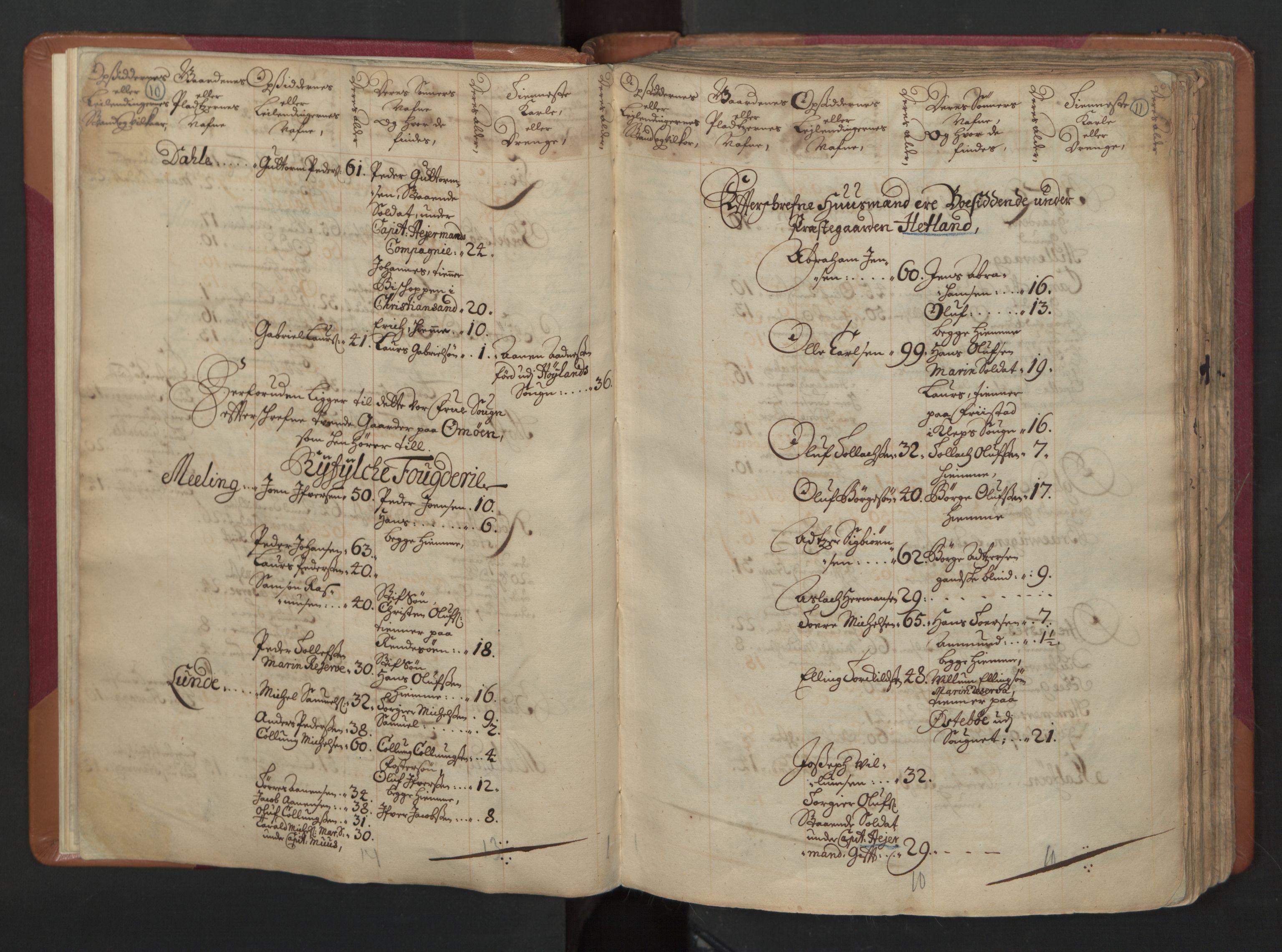 RA, Manntallet 1701, nr. 4: Jæren og Dalane fogderi, 1701, s. 10-11