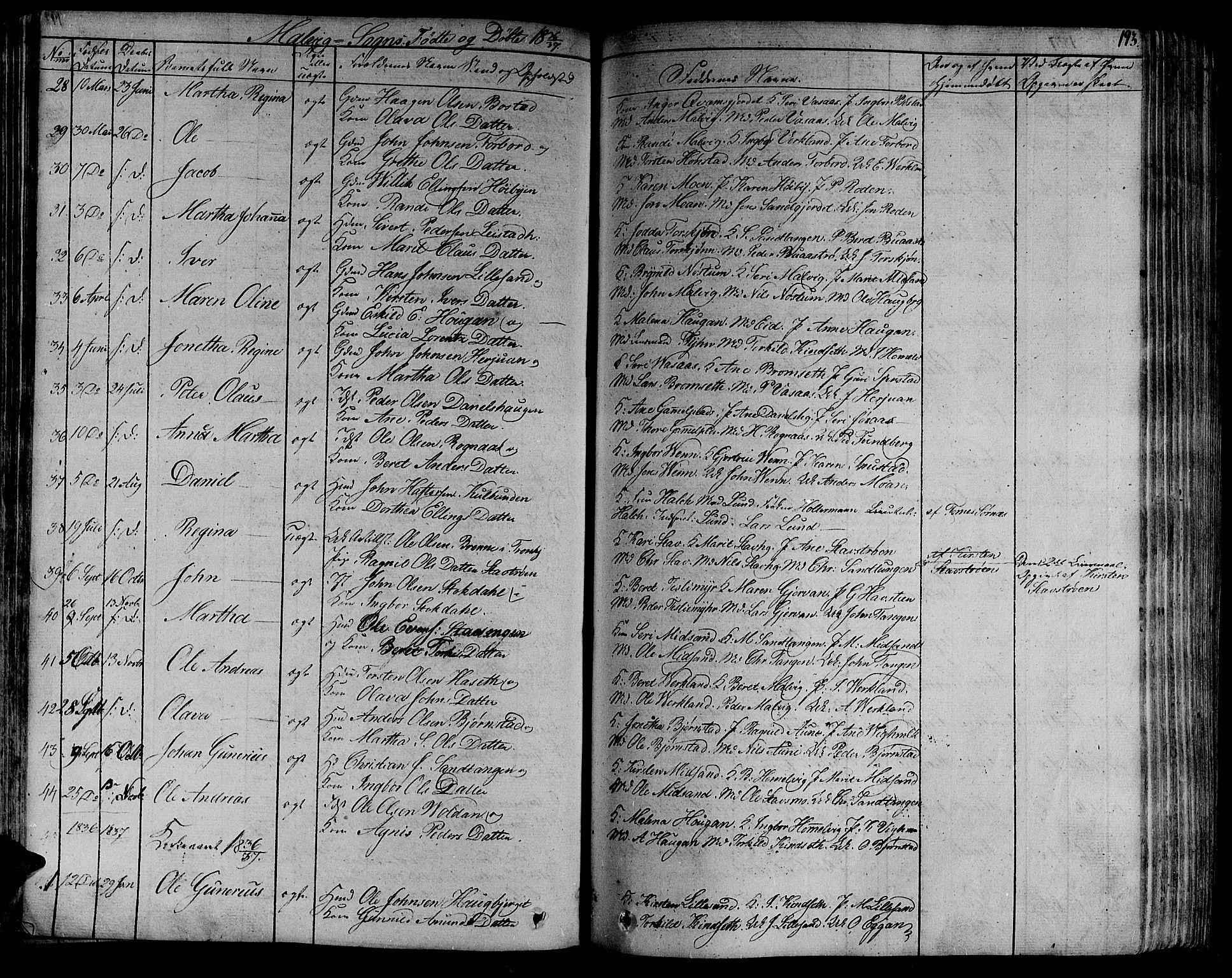 SAT, Ministerialprotokoller, klokkerbøker og fødselsregistre - Sør-Trøndelag, 606/L0288: Ministerialbok nr. 606A04 /3, 1826-1840, s. 193