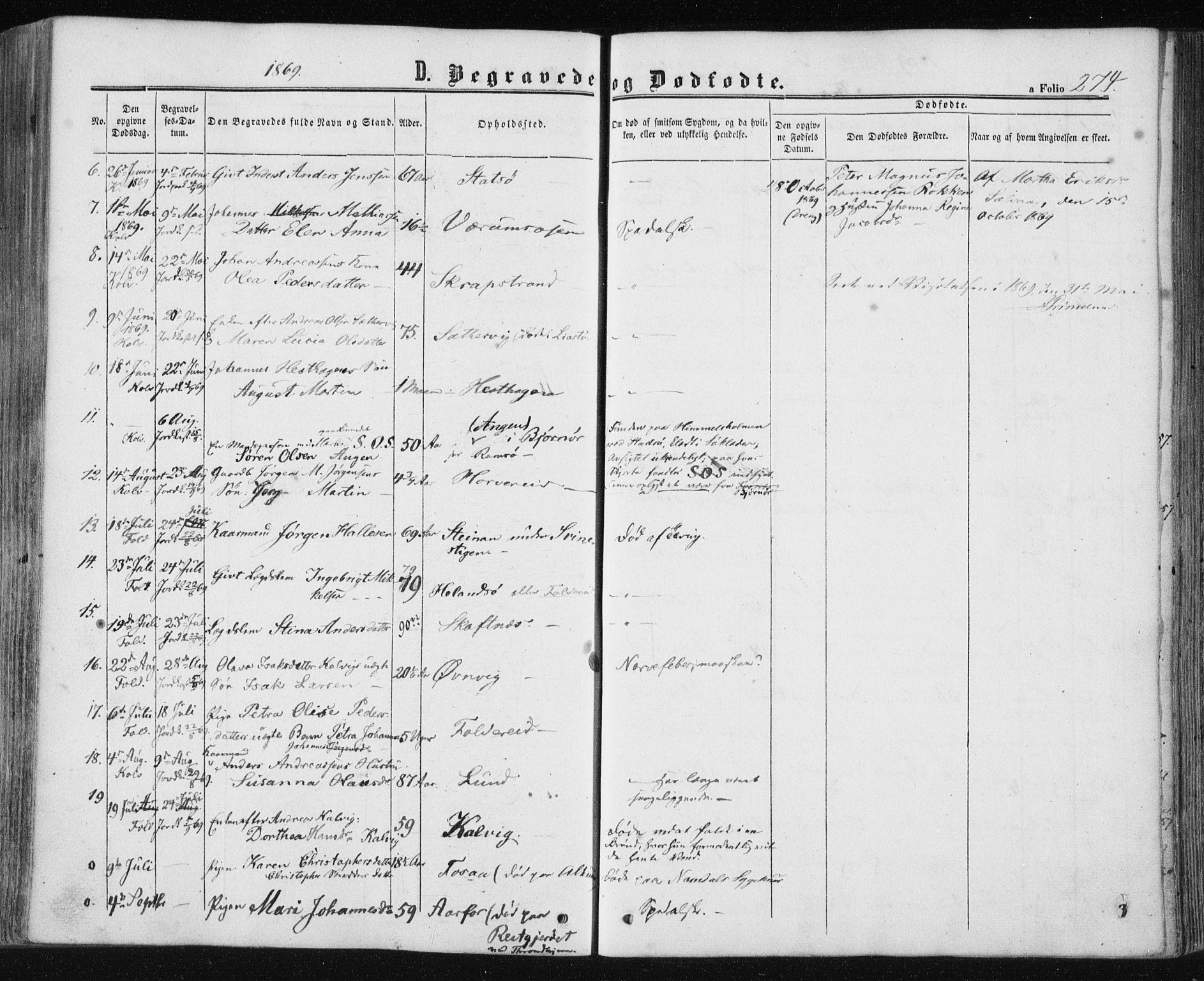 SAT, Ministerialprotokoller, klokkerbøker og fødselsregistre - Nord-Trøndelag, 780/L0641: Ministerialbok nr. 780A06, 1857-1874, s. 274