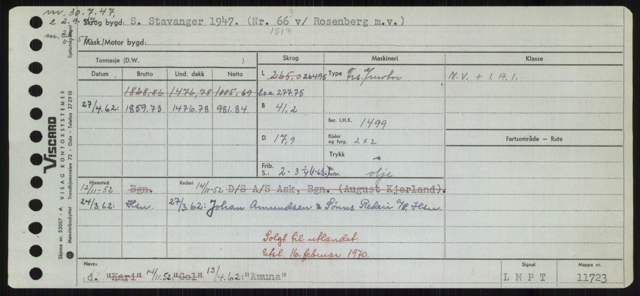 RA, Sjøfartsdirektoratet med forløpere, Skipsmålingen, H/Hd/L0001: Fartøy, A-Anv, s. 501