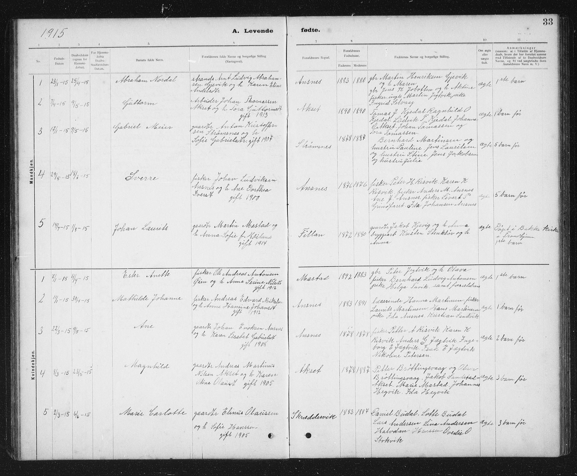 SAT, Ministerialprotokoller, klokkerbøker og fødselsregistre - Sør-Trøndelag, 637/L0563: Klokkerbok nr. 637C04, 1899-1940, s. 33