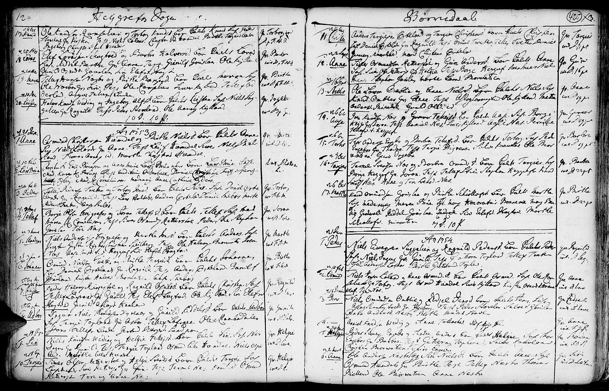 SAK, Hommedal sokneprestkontor, F/Fa/Fab/L0002: Ministerialbok nr. A 2 /3, 1740-1821, s. 425