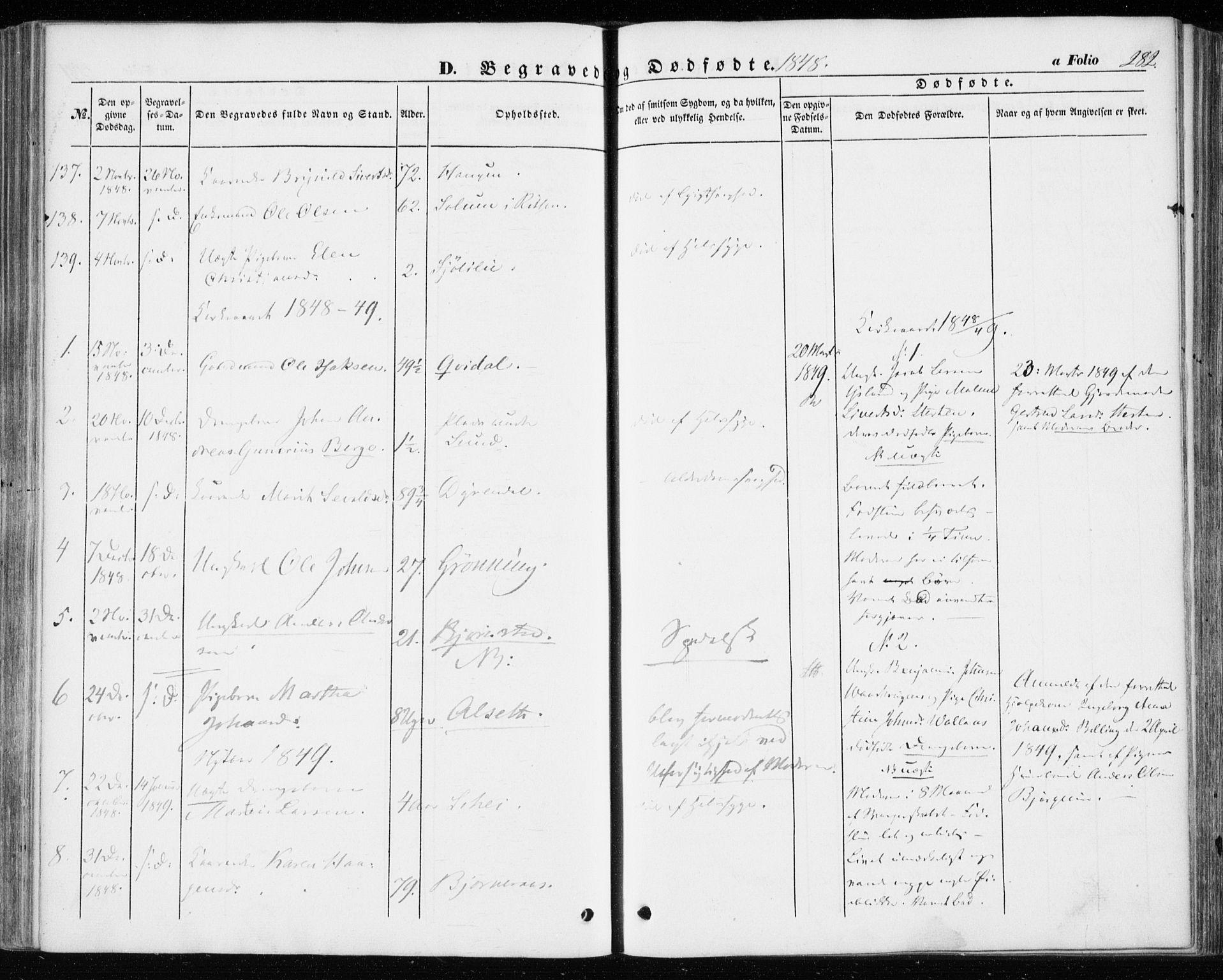 SAT, Ministerialprotokoller, klokkerbøker og fødselsregistre - Sør-Trøndelag, 646/L0611: Ministerialbok nr. 646A09, 1848-1857, s. 282