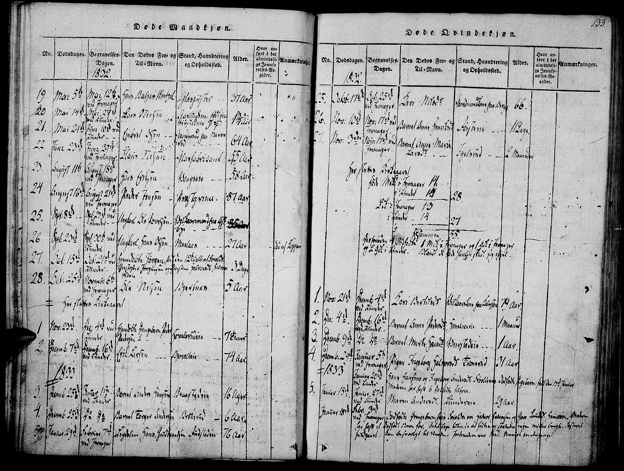 SAH, Jevnaker prestekontor, Ministerialbok nr. 5, 1815-1837, s. 133