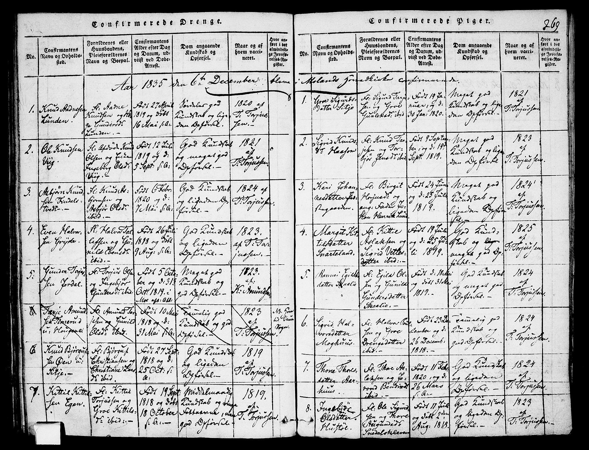 SAKO, Fyresdal kirkebøker, F/Fa/L0003: Ministerialbok nr. I 3, 1815-1840, s. 269