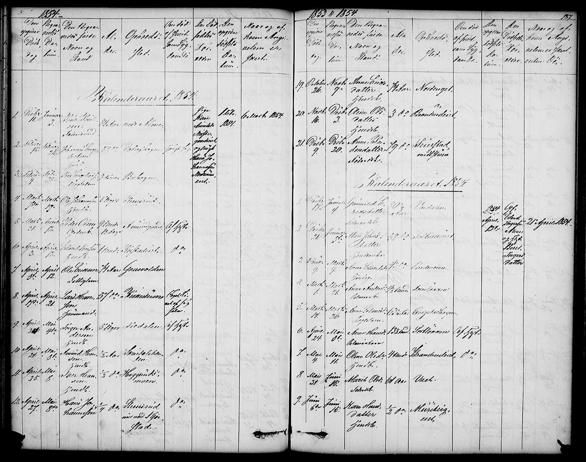 SAH, Sør-Fron prestekontor, H/Ha/Hab/L0001: Klokkerbok nr. 1, 1844-1863, s. 187