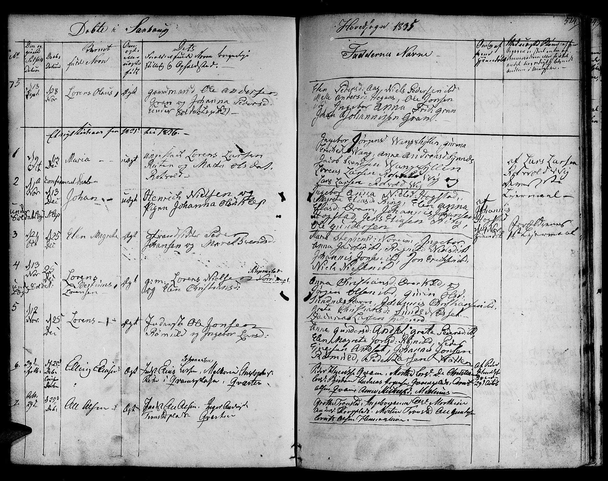 SAT, Ministerialprotokoller, klokkerbøker og fødselsregistre - Nord-Trøndelag, 730/L0277: Ministerialbok nr. 730A06 /1, 1830-1839, s. 574