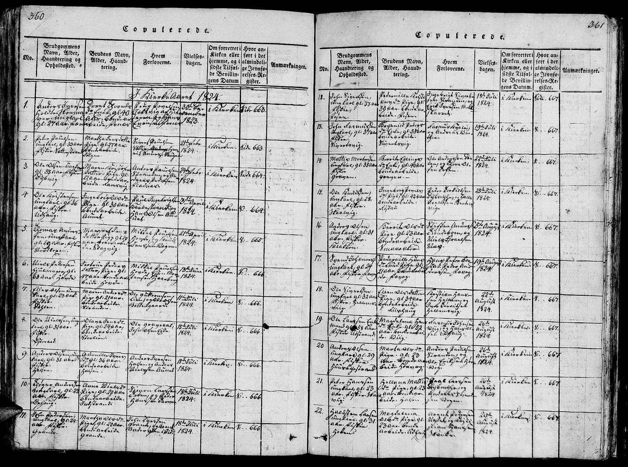 SAT, Ministerialprotokoller, klokkerbøker og fødselsregistre - Sør-Trøndelag, 659/L0744: Klokkerbok nr. 659C01, 1818-1825, s. 360-361
