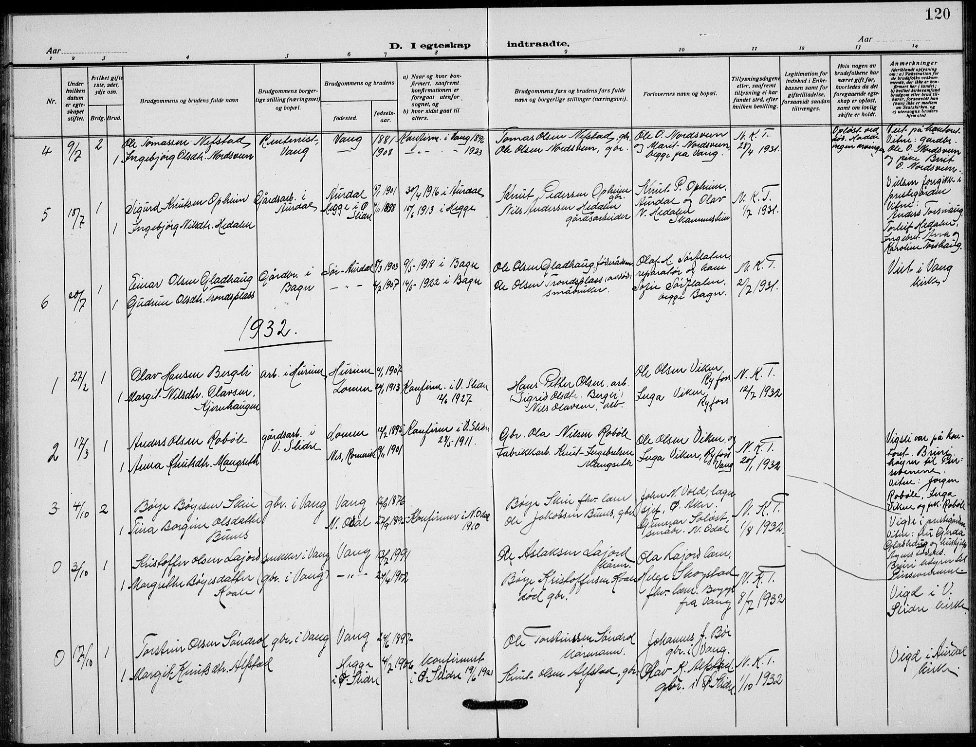 SAH, Vang prestekontor, Valdres, Klokkerbok nr. 12, 1919-1937, s. 120