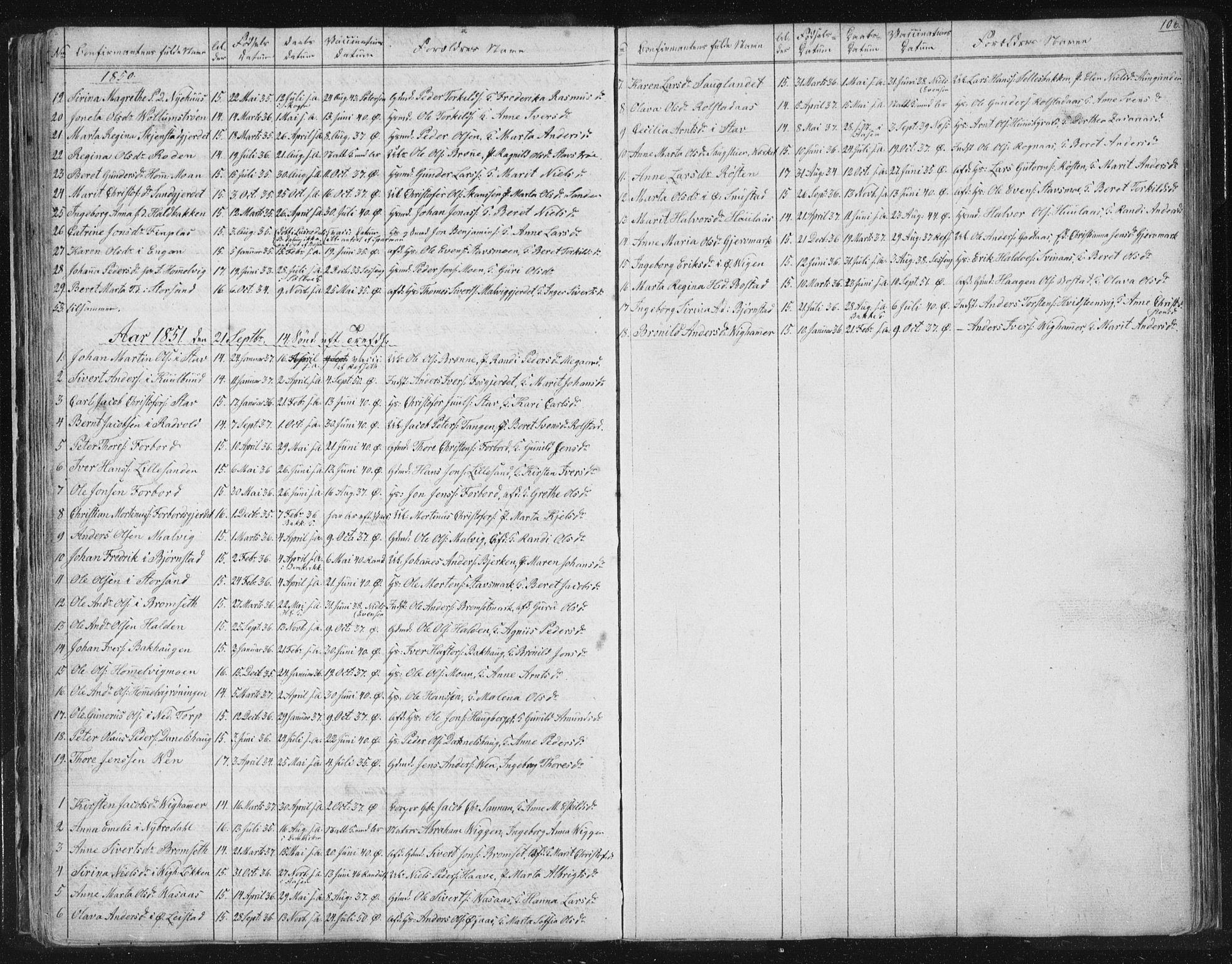 SAT, Ministerialprotokoller, klokkerbøker og fødselsregistre - Sør-Trøndelag, 616/L0406: Ministerialbok nr. 616A03, 1843-1879, s. 106