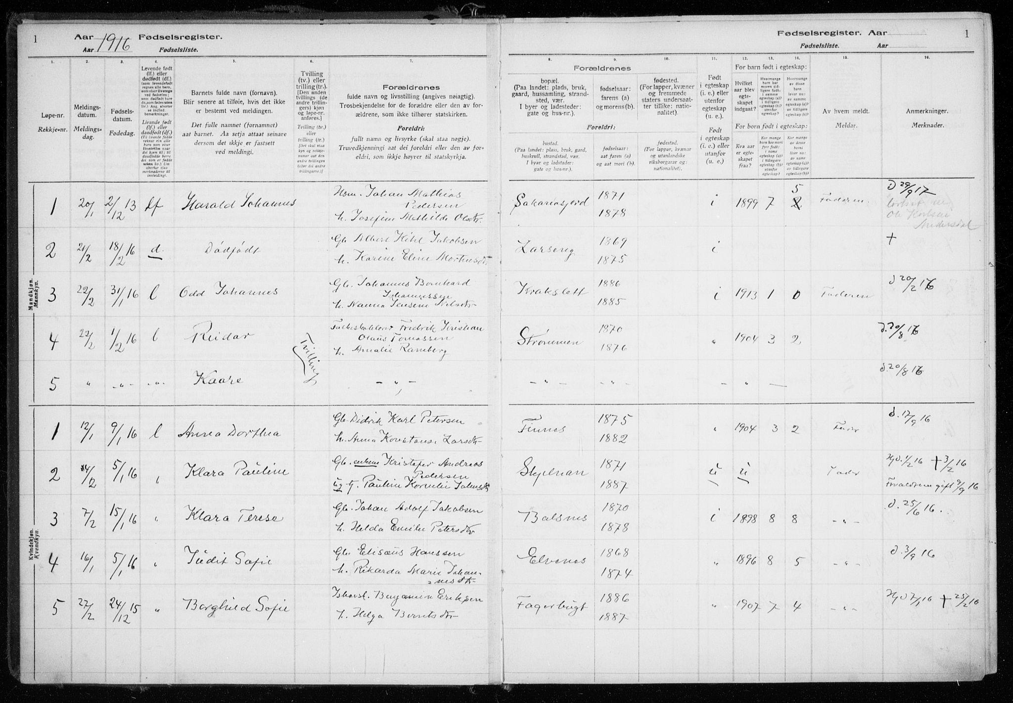 SATØ, Tromsøysund sokneprestkontor, H/Ha/L0079: Fødselsregister nr. 79, 1916-1924, s. 1
