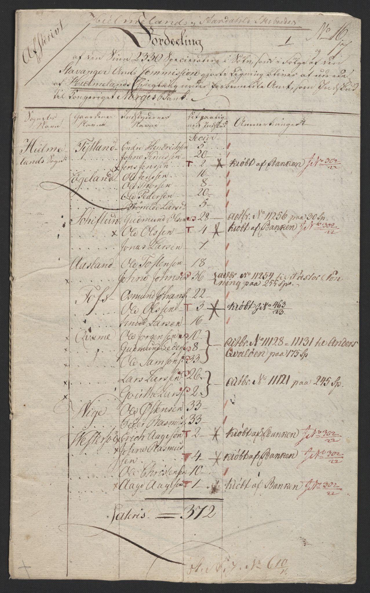 NOBA, Norges Bank/Sølvskatten 1816*, 1816, s. 84