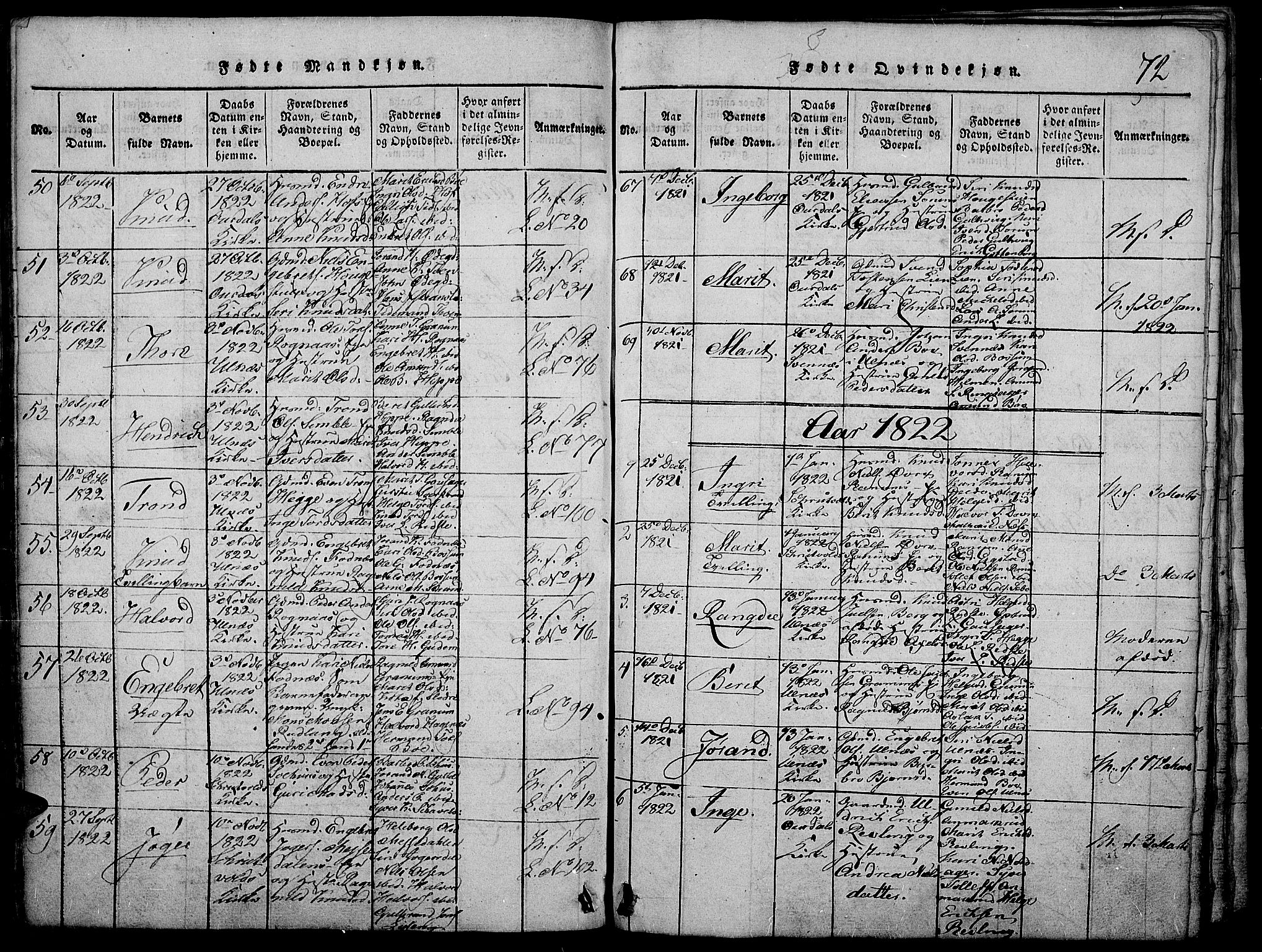 SAH, Nord-Aurdal prestekontor, Ministerialbok nr. 2, 1816-1828, s. 72