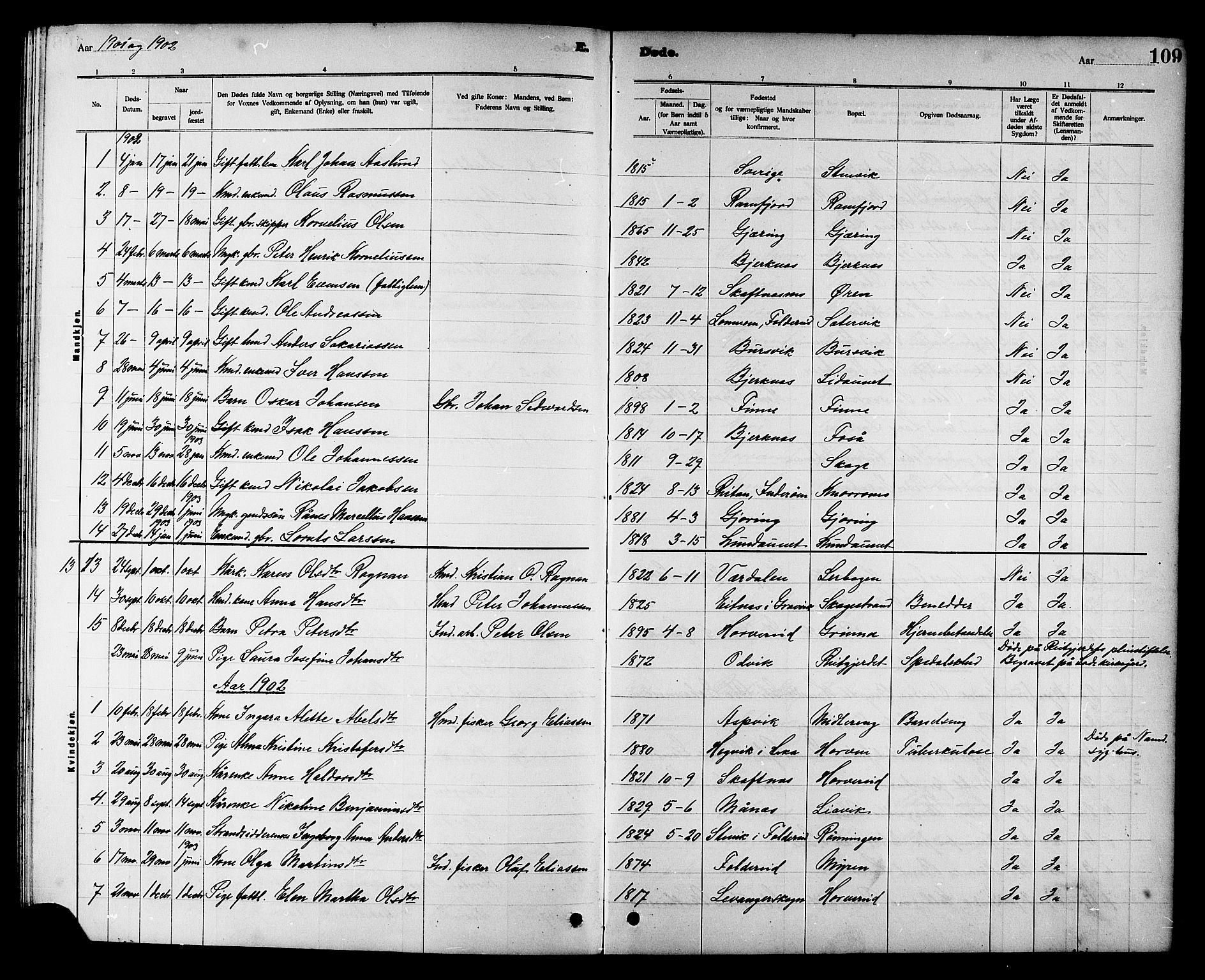 SAT, Ministerialprotokoller, klokkerbøker og fødselsregistre - Nord-Trøndelag, 780/L0652: Klokkerbok nr. 780C04, 1899-1911, s. 109
