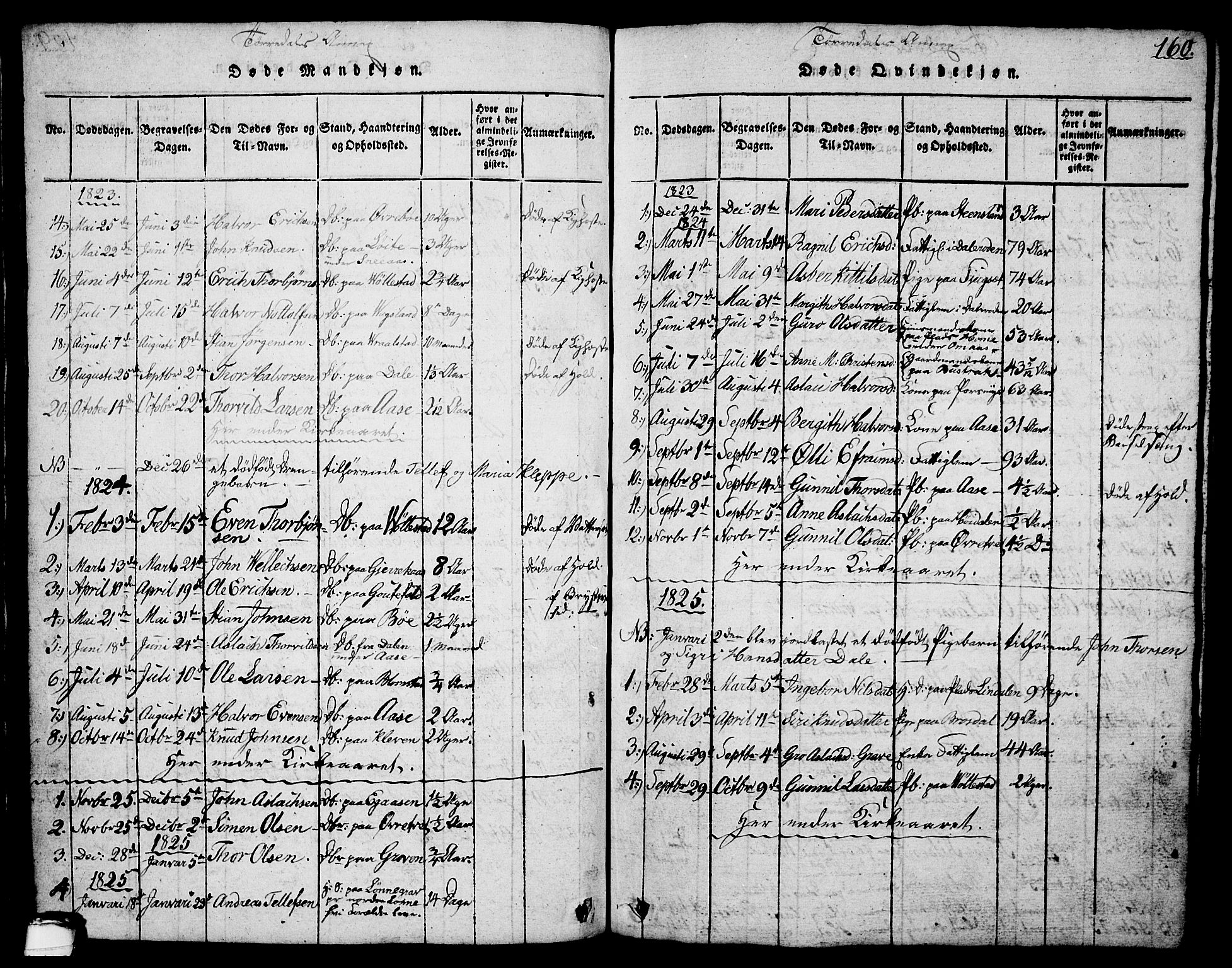 SAKO, Drangedal kirkebøker, G/Ga/L0001: Klokkerbok nr. I 1 /2, 1814-1856, s. 160
