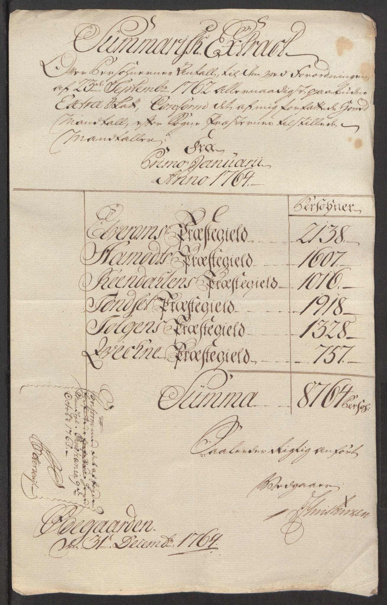 RA, Rentekammeret inntil 1814, Reviderte regnskaper, Fogderegnskap, R15/L1014: Ekstraskatten Østerdal, 1762-1764, s. 501