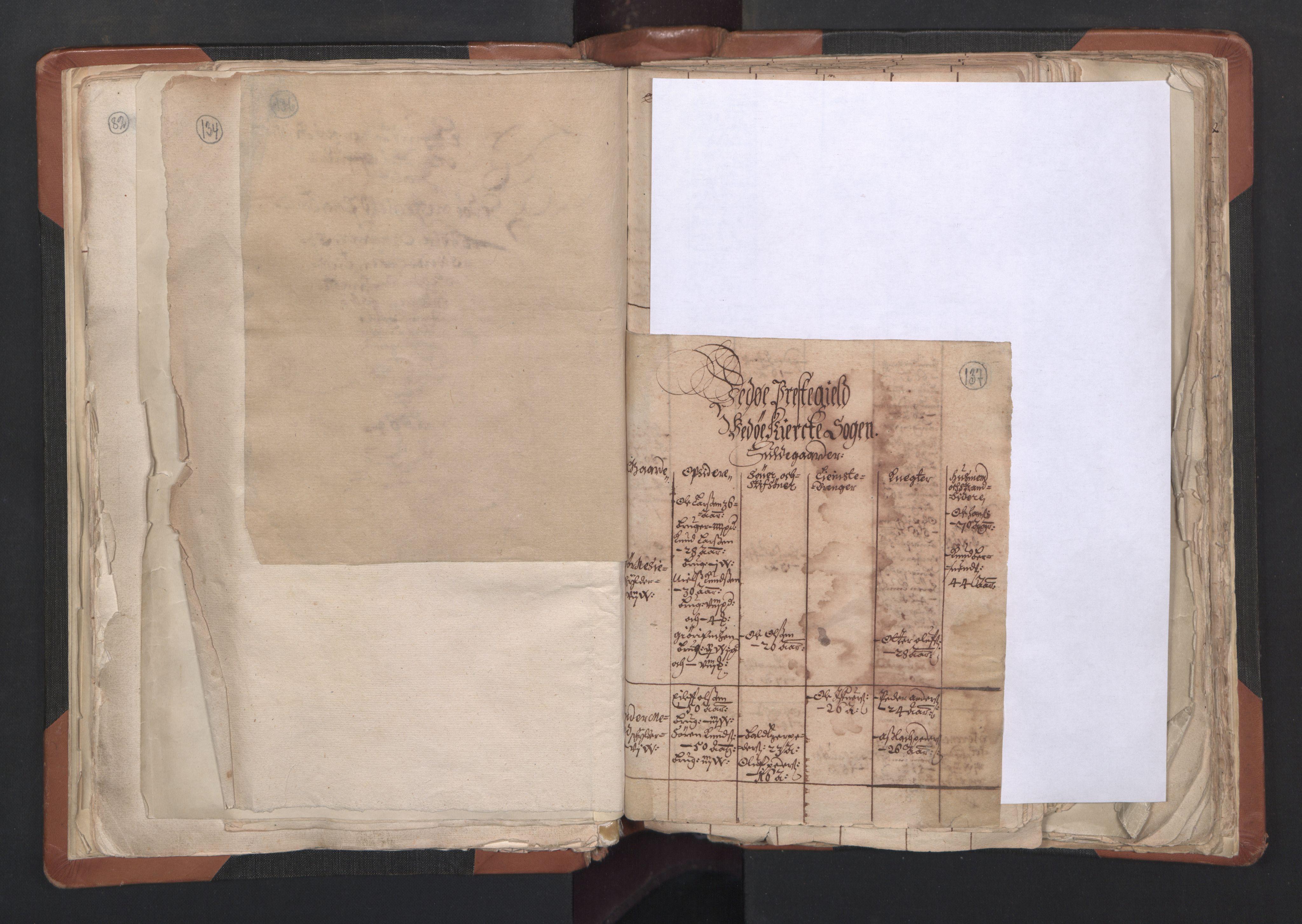 RA, Sogneprestenes manntall 1664-1666, nr. 27: Romsdal prosti, 1664-1666, s. 136-137