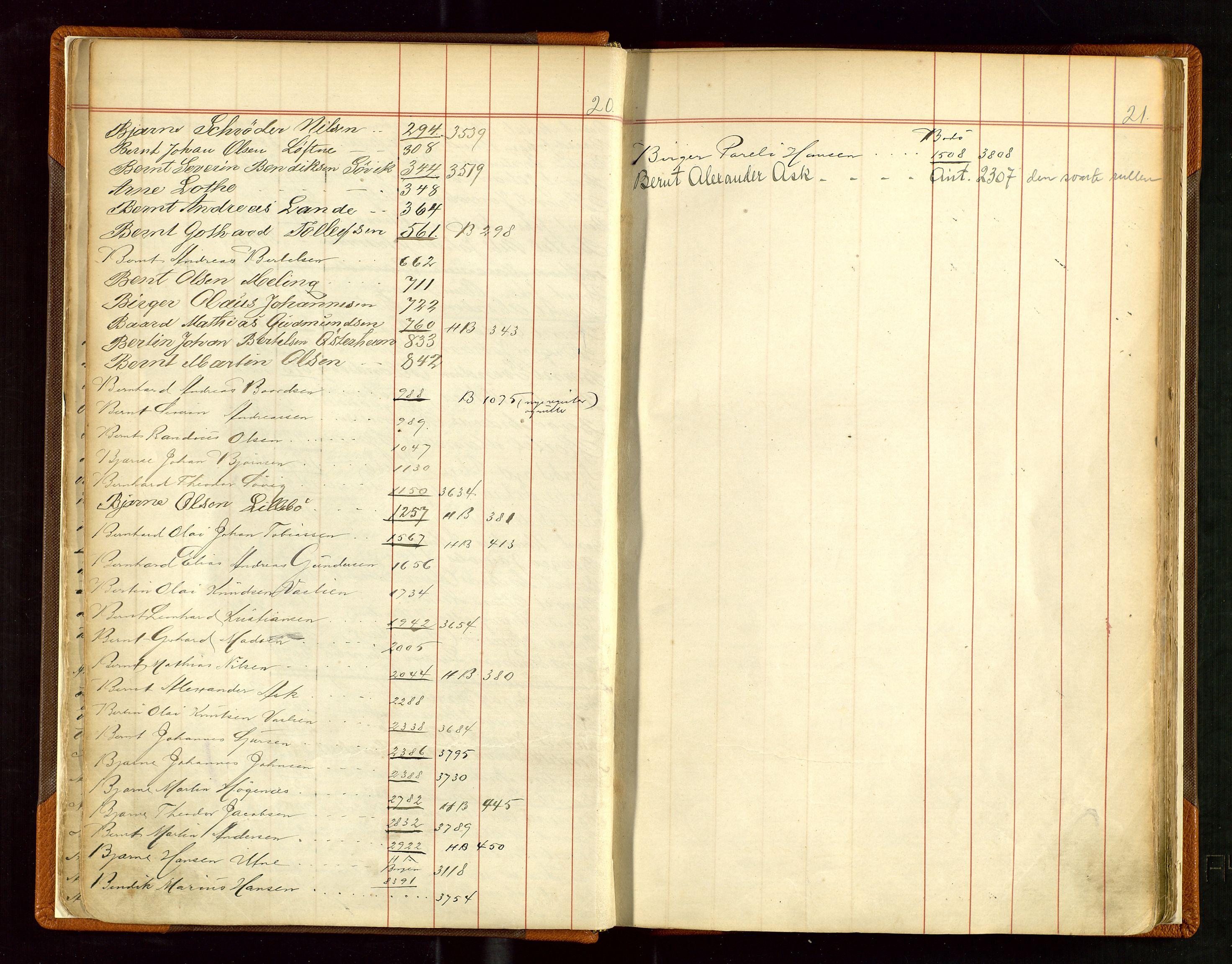 SAST, Haugesund sjømannskontor*, s. 20-21