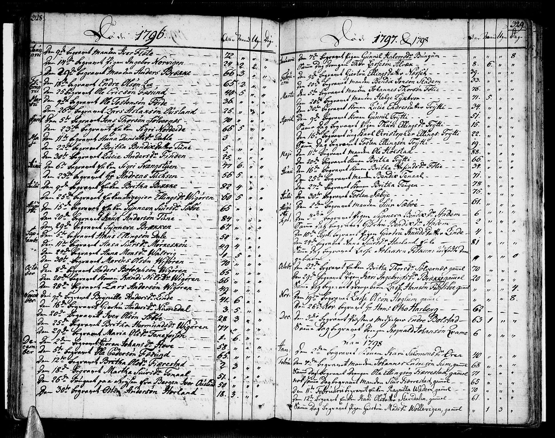 SAB, Vik Sokneprestembete, Ministerialbok nr. A 5, 1787-1820, s. 328-329