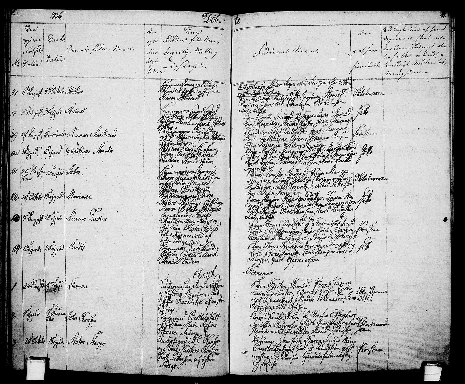 SAKO, Porsgrunn kirkebøker , F/Fa/L0005: Ministerialbok nr. 5, 1828-1840, s. 41