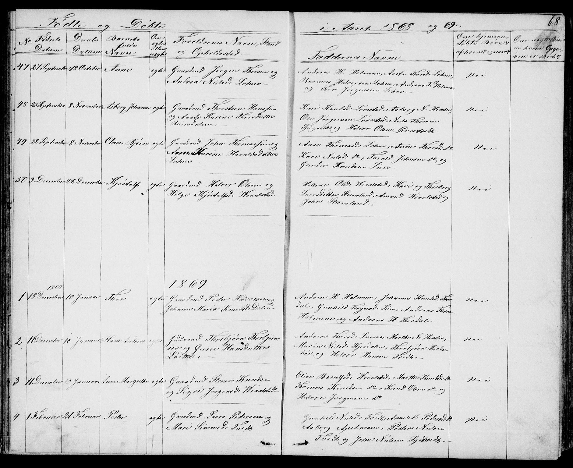 SAKO, Drangedal kirkebøker, G/Gb/L0001: Klokkerbok nr. II 1, 1856-1894, s. 68