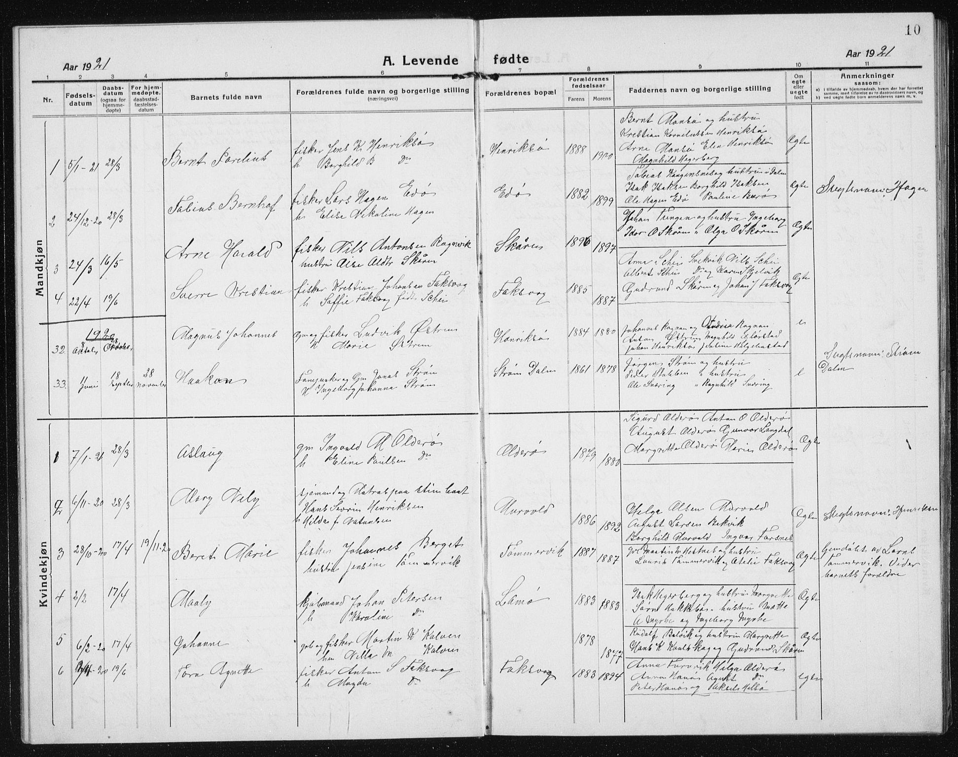SAT, Ministerialprotokoller, klokkerbøker og fødselsregistre - Sør-Trøndelag, 635/L0554: Klokkerbok nr. 635C02, 1919-1942, s. 10