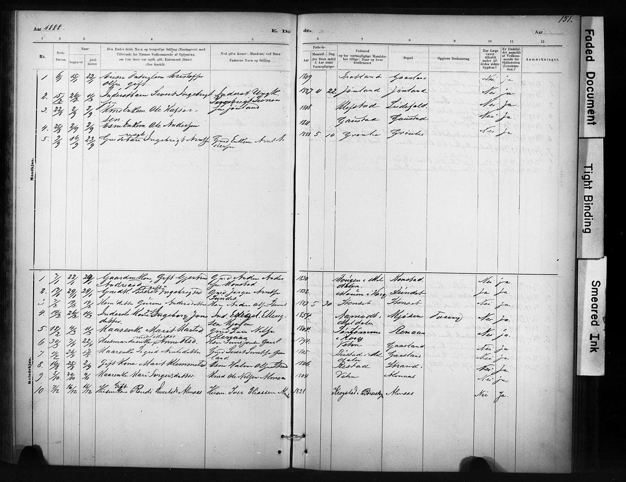 SAT, Ministerialprotokoller, klokkerbøker og fødselsregistre - Sør-Trøndelag, 694/L1127: Ministerialbok nr. 694A01, 1887-1905, s. 151