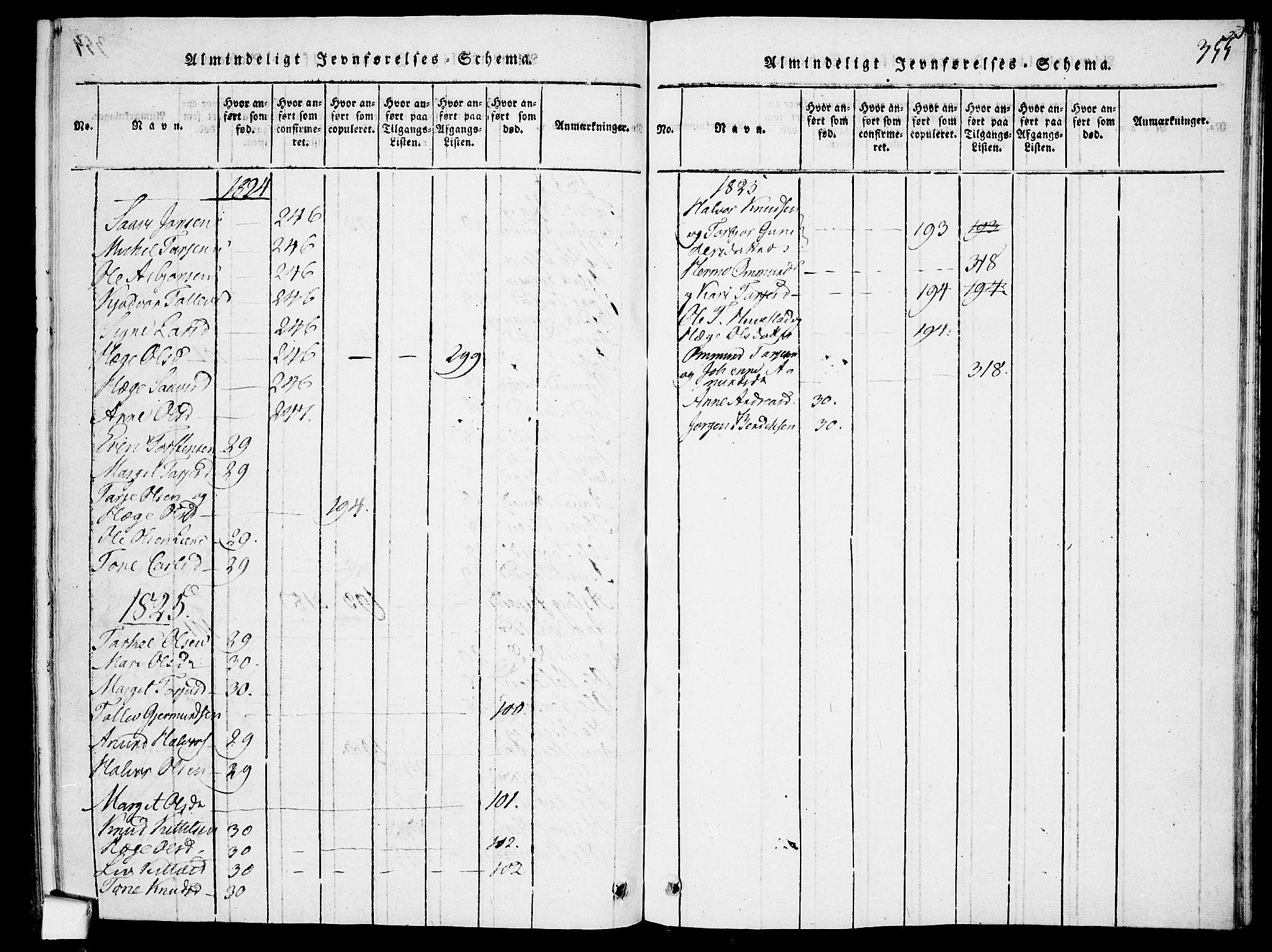 SAKO, Mo kirkebøker, F/Fa/L0004: Ministerialbok nr. I 4, 1814-1844, s. 355