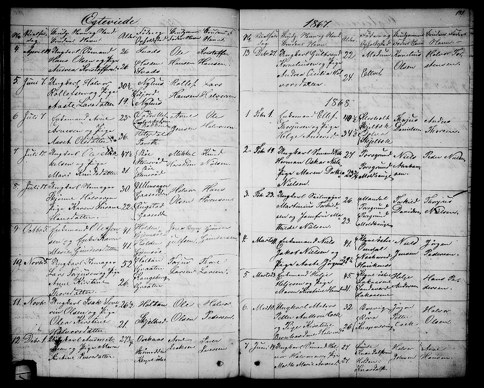 SAKO, Solum kirkebøker, G/Ga/L0004: Klokkerbok nr. I 4, 1859-1876, s. 181