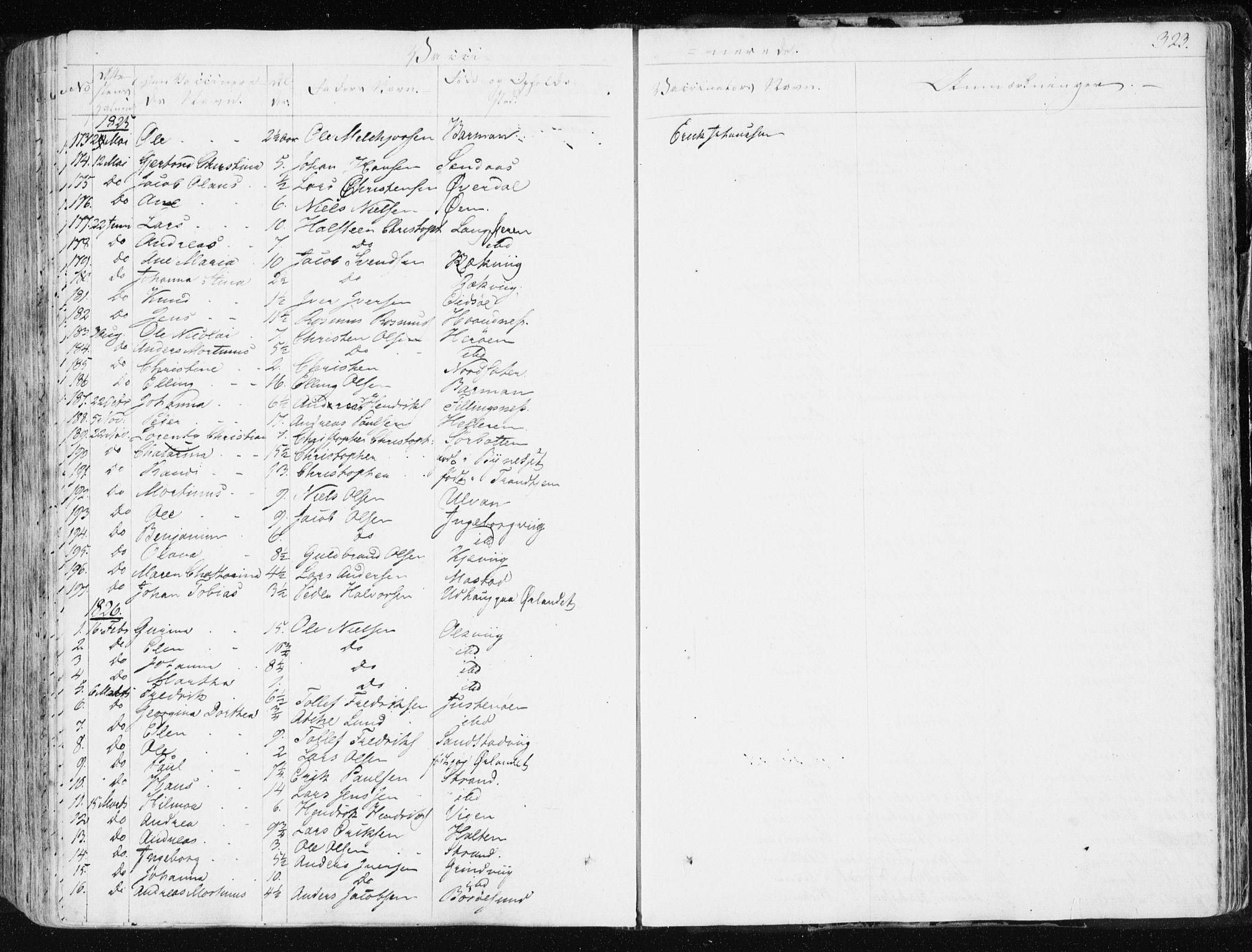 SAT, Ministerialprotokoller, klokkerbøker og fødselsregistre - Sør-Trøndelag, 634/L0528: Ministerialbok nr. 634A04, 1827-1842, s. 323