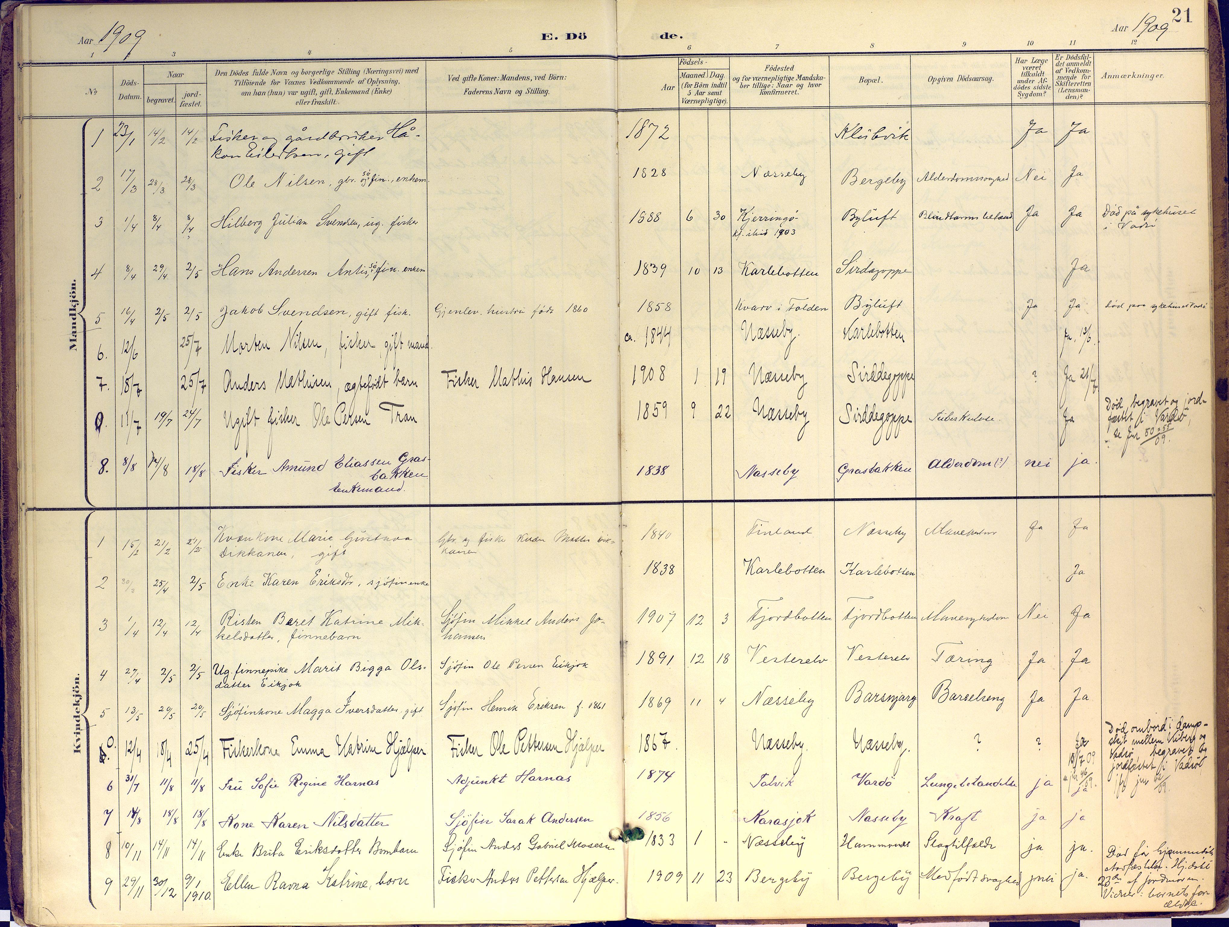 SATØ, Nesseby sokneprestkontor, H/Ha/L0007kirke: Ministerialbok nr. 7, 1898-1921, s. 21