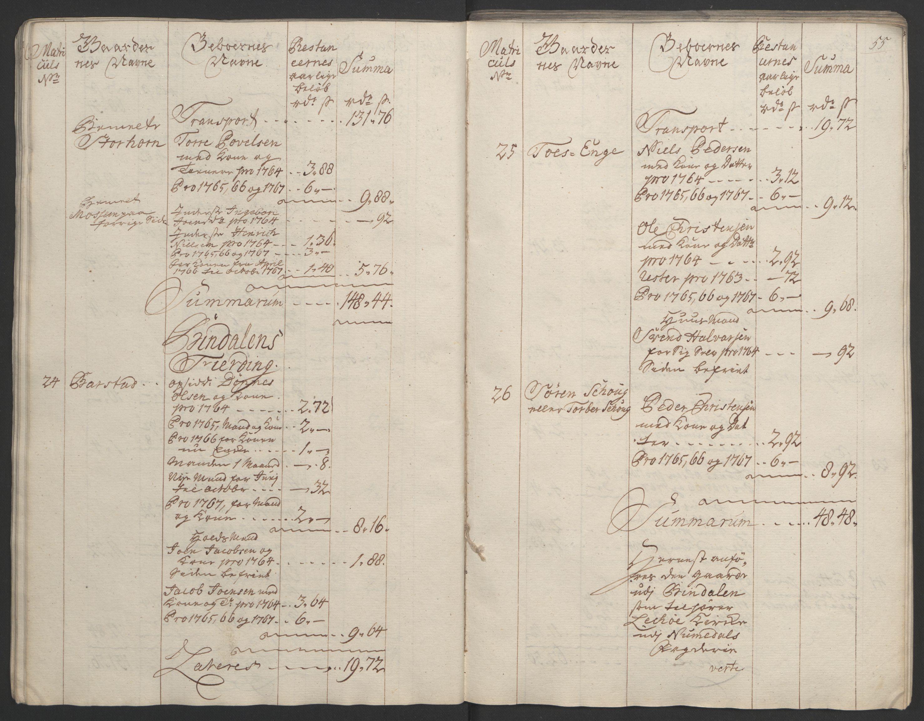 RA, Rentekammeret inntil 1814, Realistisk ordnet avdeling, Ol/L0023: [Gg 10]: Ekstraskatten, 23.09.1762. Helgeland (restanseregister), 1767-1772, s. 56