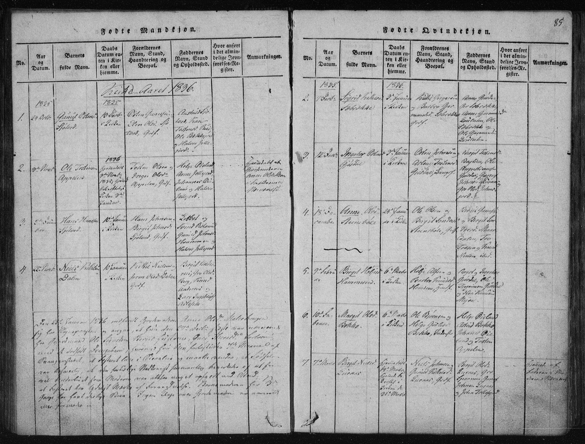 SAKO, Tinn kirkebøker, F/Fa/L0004: Ministerialbok nr. I 4, 1815-1843, s. 85