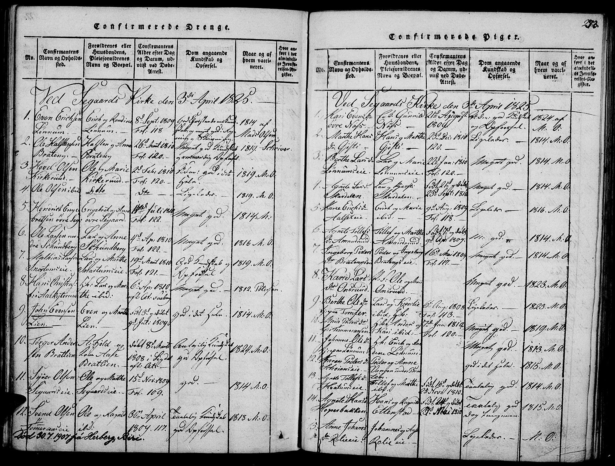 SAH, Biri prestekontor, Ministerialbok nr. 3, 1814-1828, s. 273