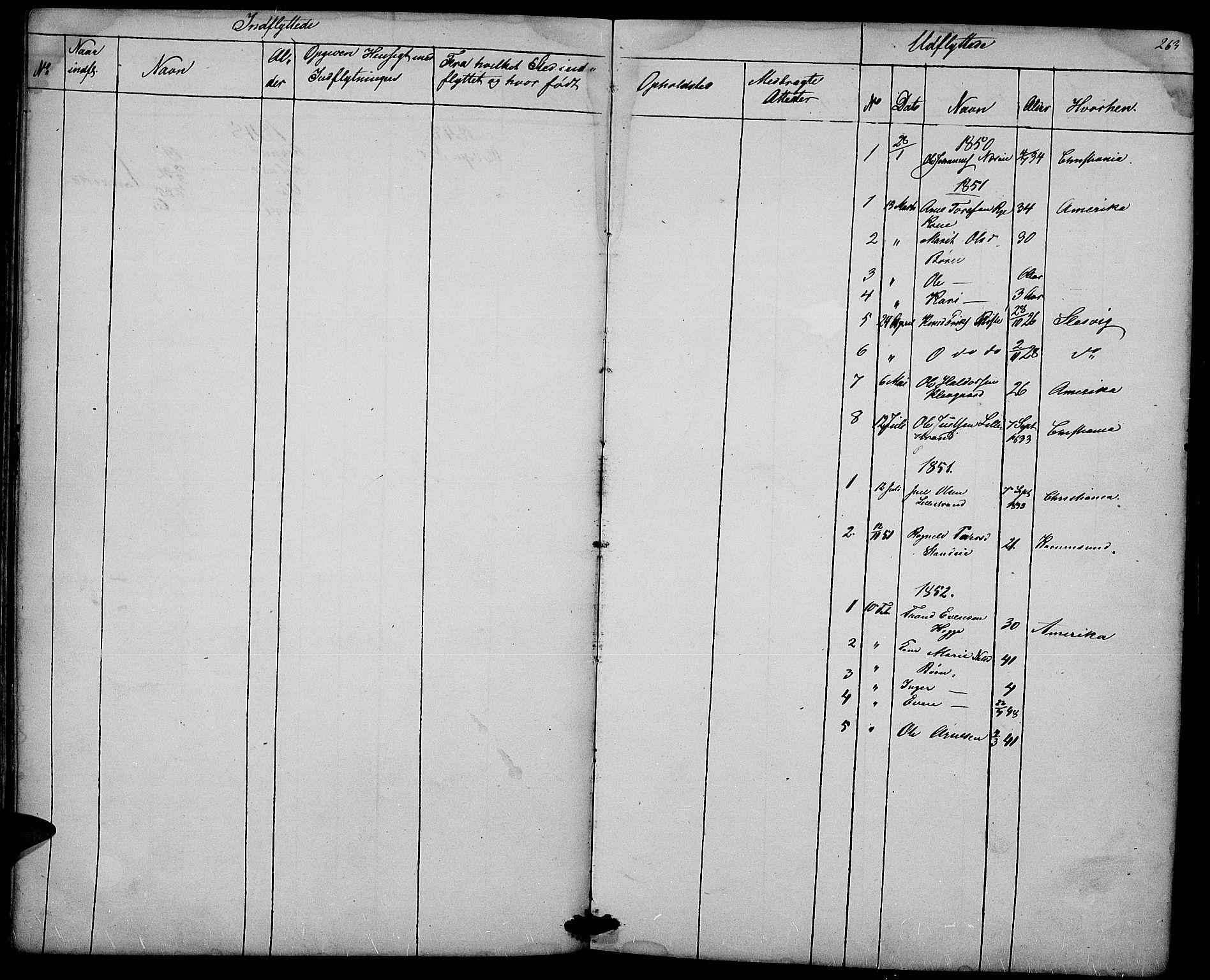 SAH, Nord-Aurdal prestekontor, Klokkerbok nr. 3, 1842-1882, s. 263