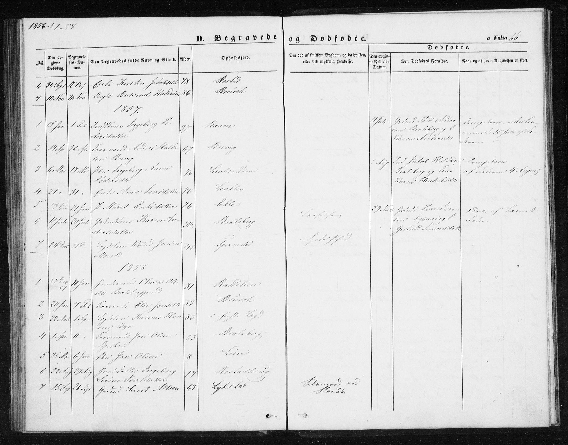 SAT, Ministerialprotokoller, klokkerbøker og fødselsregistre - Sør-Trøndelag, 608/L0332: Ministerialbok nr. 608A01, 1848-1861, s. 66