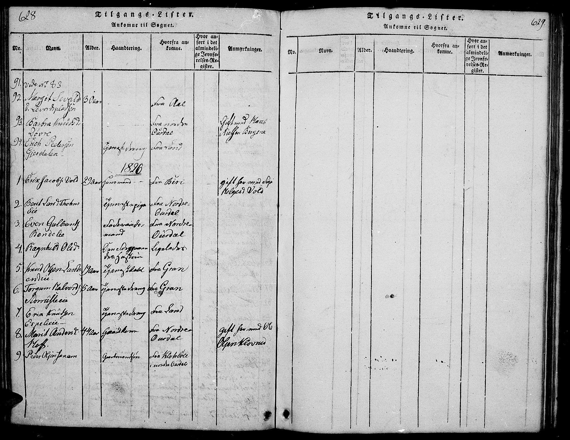 SAH, Sør-Aurdal prestekontor, Klokkerbok nr. 1, 1815-1826, s. 628-629