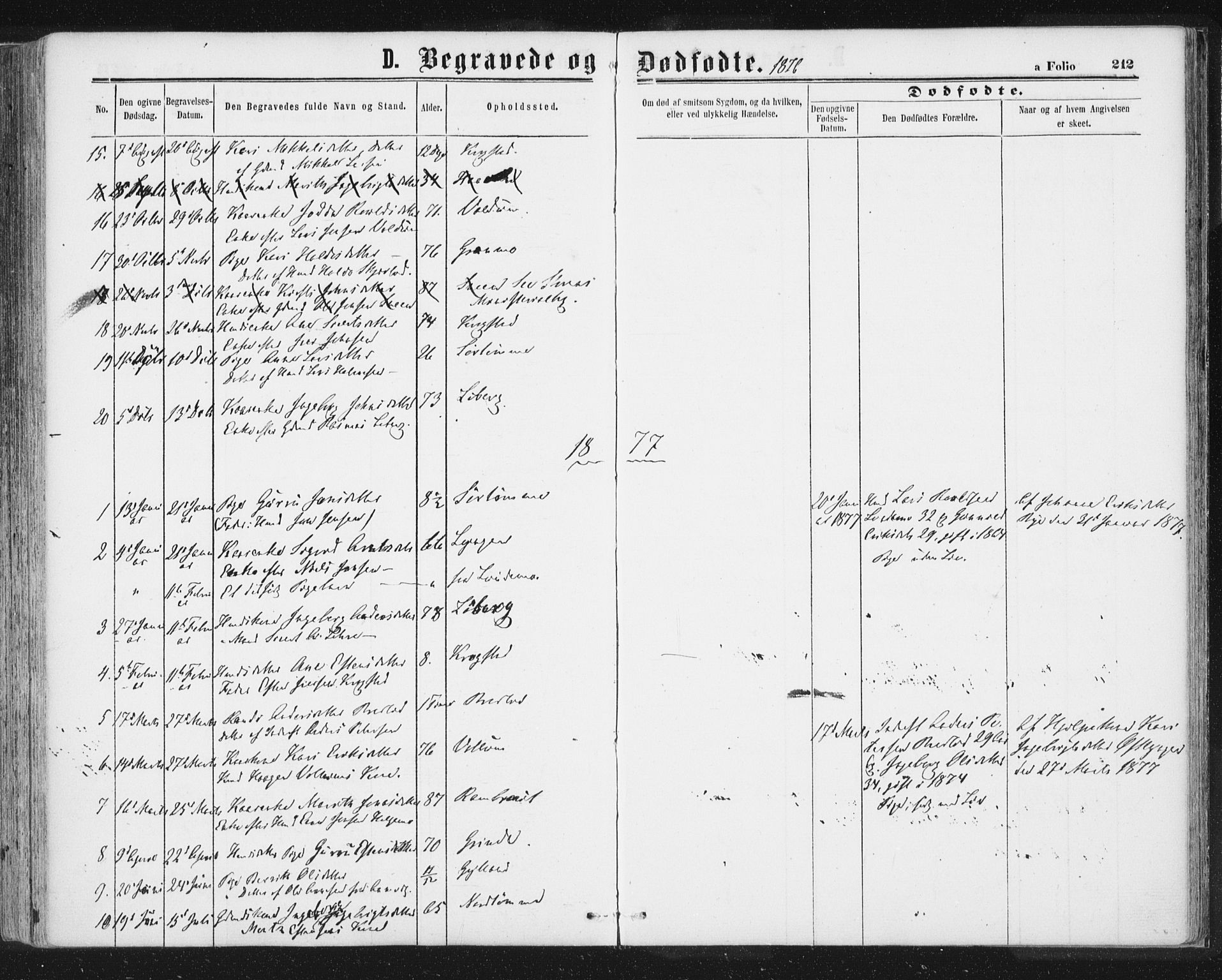 SAT, Ministerialprotokoller, klokkerbøker og fødselsregistre - Sør-Trøndelag, 692/L1104: Ministerialbok nr. 692A04, 1862-1878, s. 212