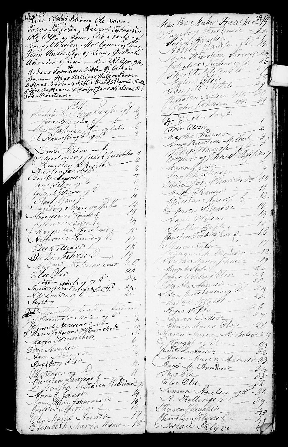 SAKO, Porsgrunn kirkebøker , G/Ga/L0001: Klokkerbok nr. I 1, 1766-1790, s. 68-69
