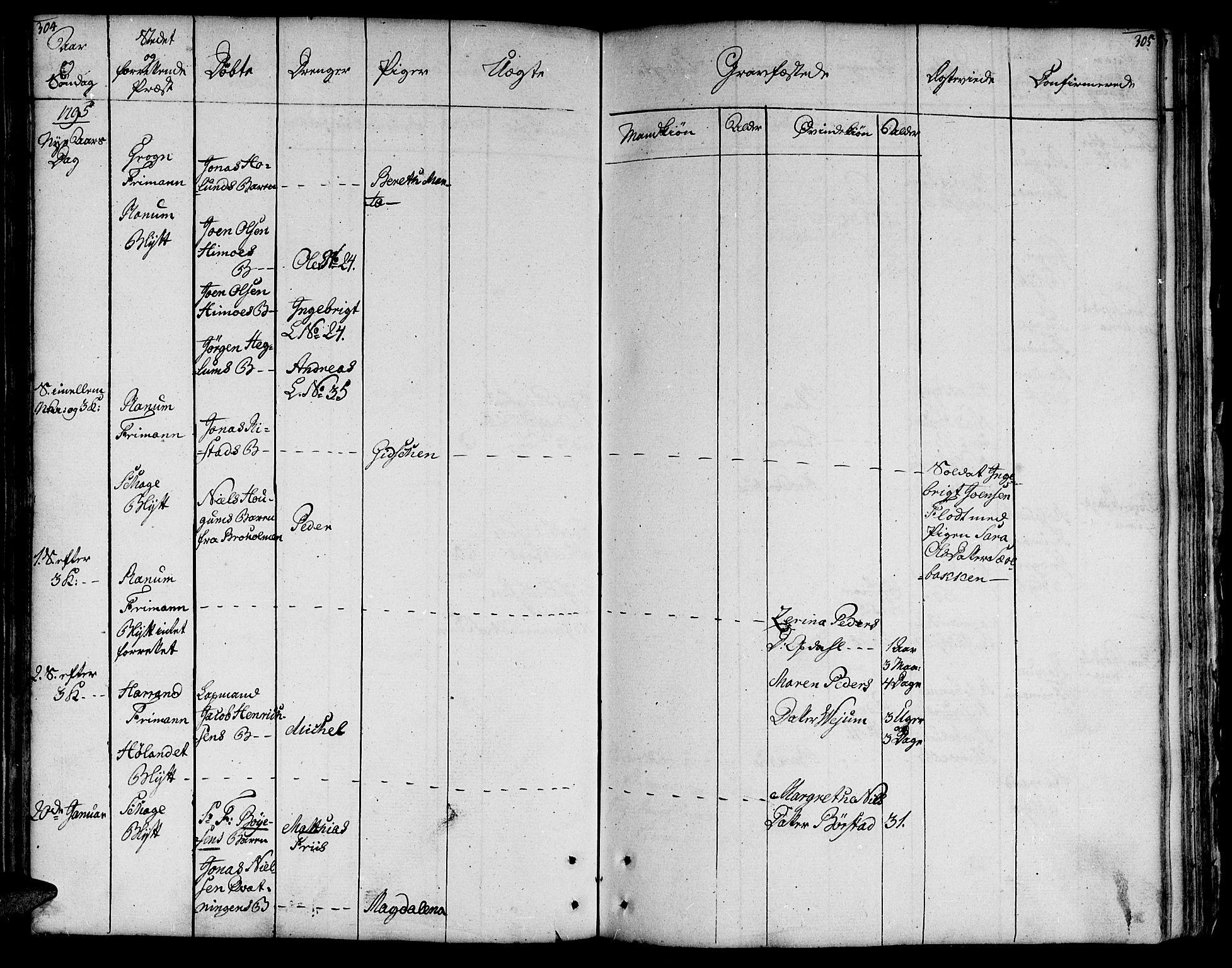 SAT, Ministerialprotokoller, klokkerbøker og fødselsregistre - Nord-Trøndelag, 764/L0544: Ministerialbok nr. 764A04, 1780-1798, s. 304-305