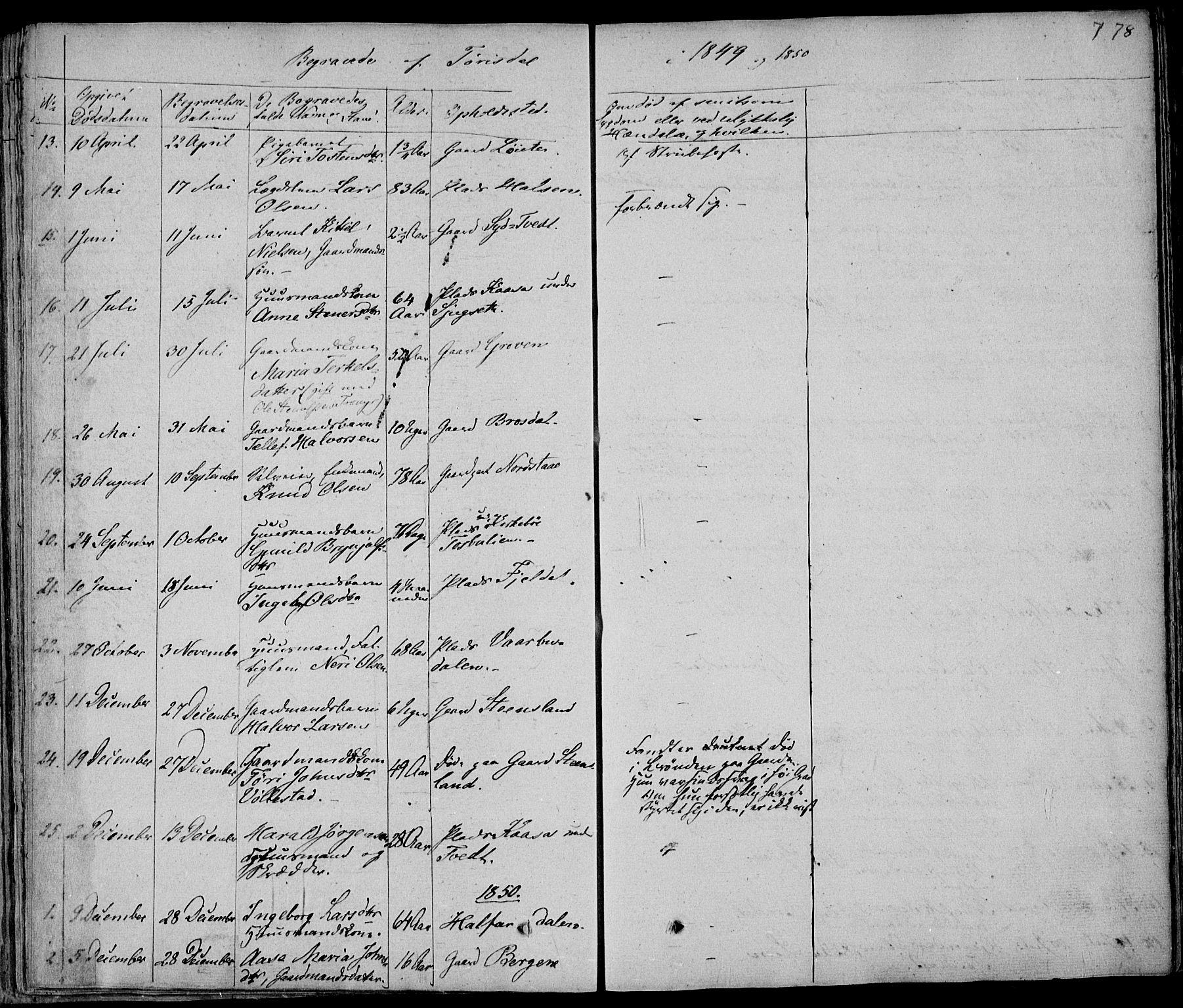 SAKO, Drangedal kirkebøker, F/Fa/L0007b: Ministerialbok nr. 7b, 1837-1856, s. 778