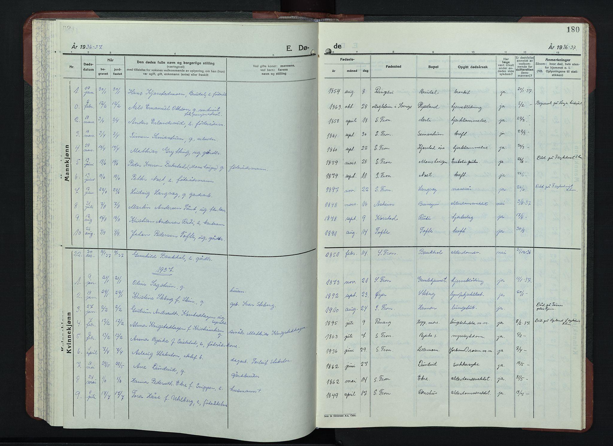 SAH, Sør-Fron prestekontor, H/Ha/Hab/L0006: Klokkerbok nr. 6, 1933-1948, s. 180