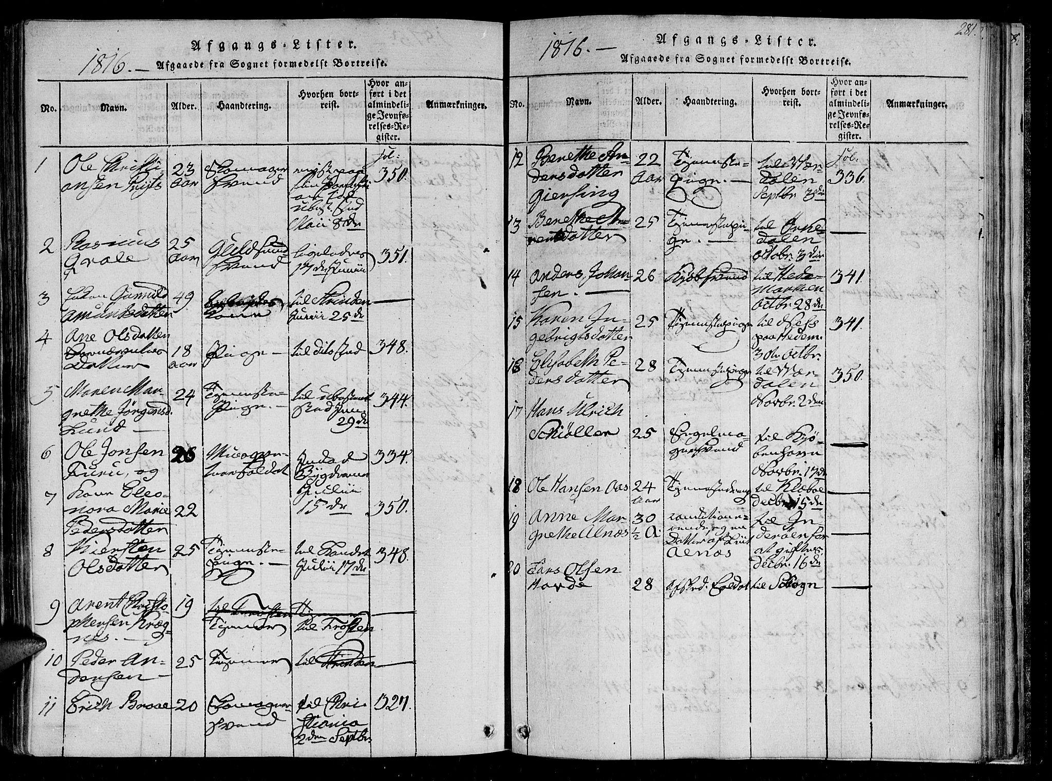 SAT, Ministerialprotokoller, klokkerbøker og fødselsregistre - Sør-Trøndelag, 602/L0107: Ministerialbok nr. 602A05, 1815-1821, s. 281